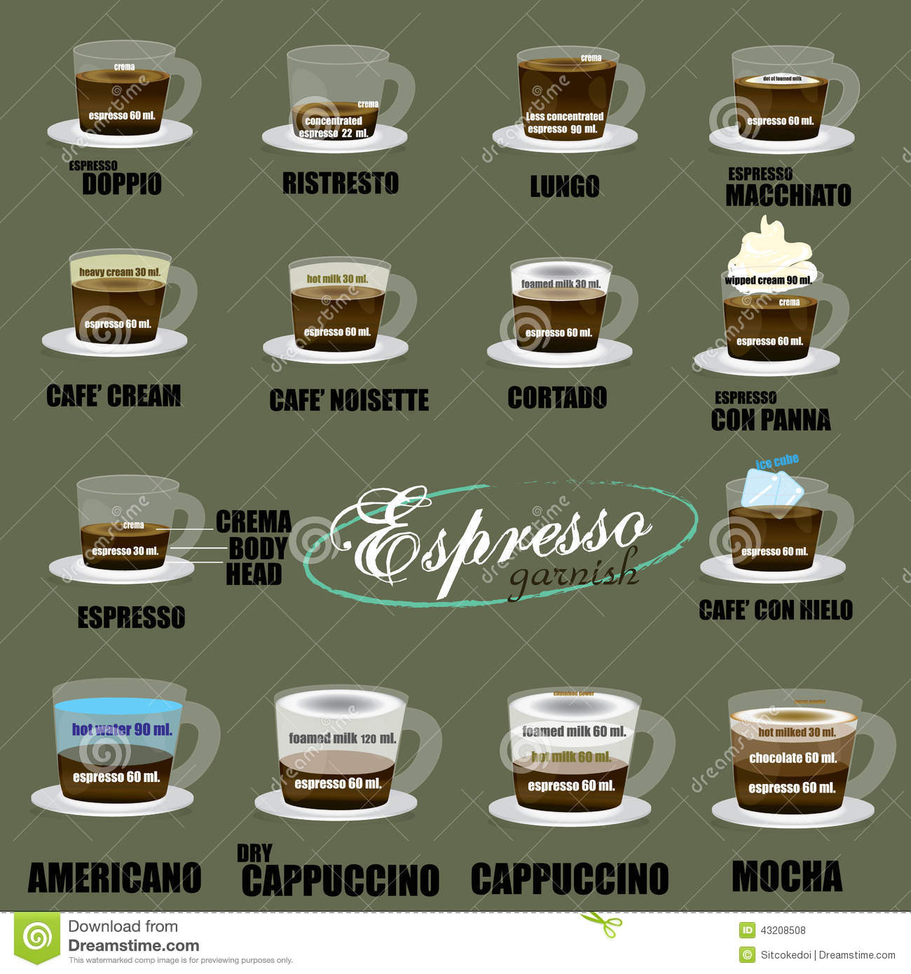 Download Espressogarnering stock illustrationer. Illustration av lura - 43208508
