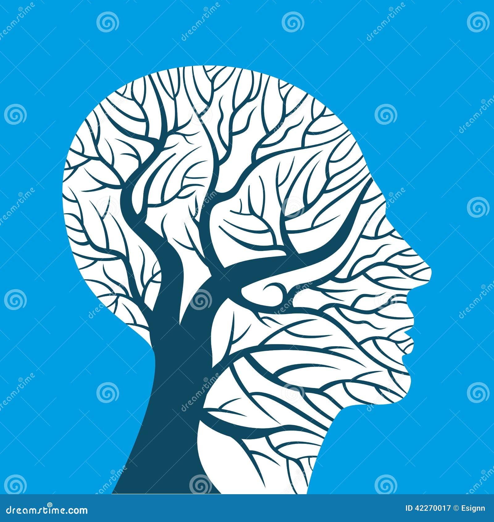 Esprit humain, pensées vertes,