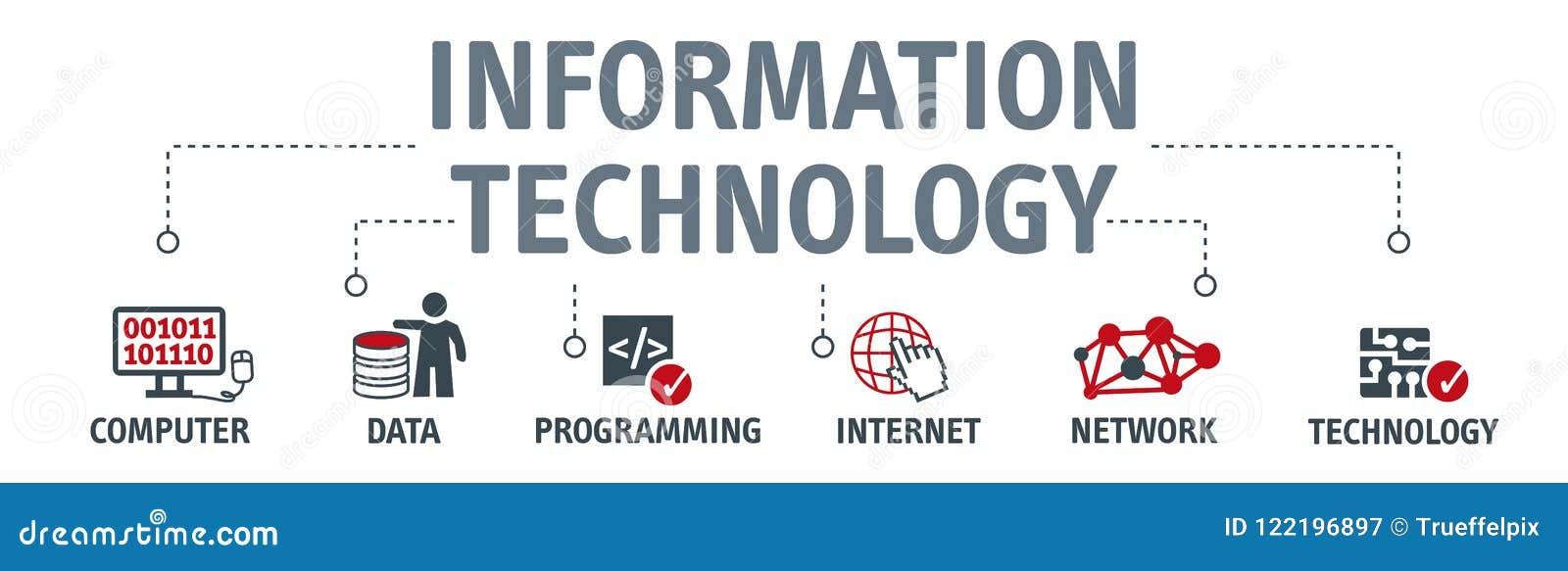 Esprit IC de concept d illustration de vecteur de technologie de l information de bannière