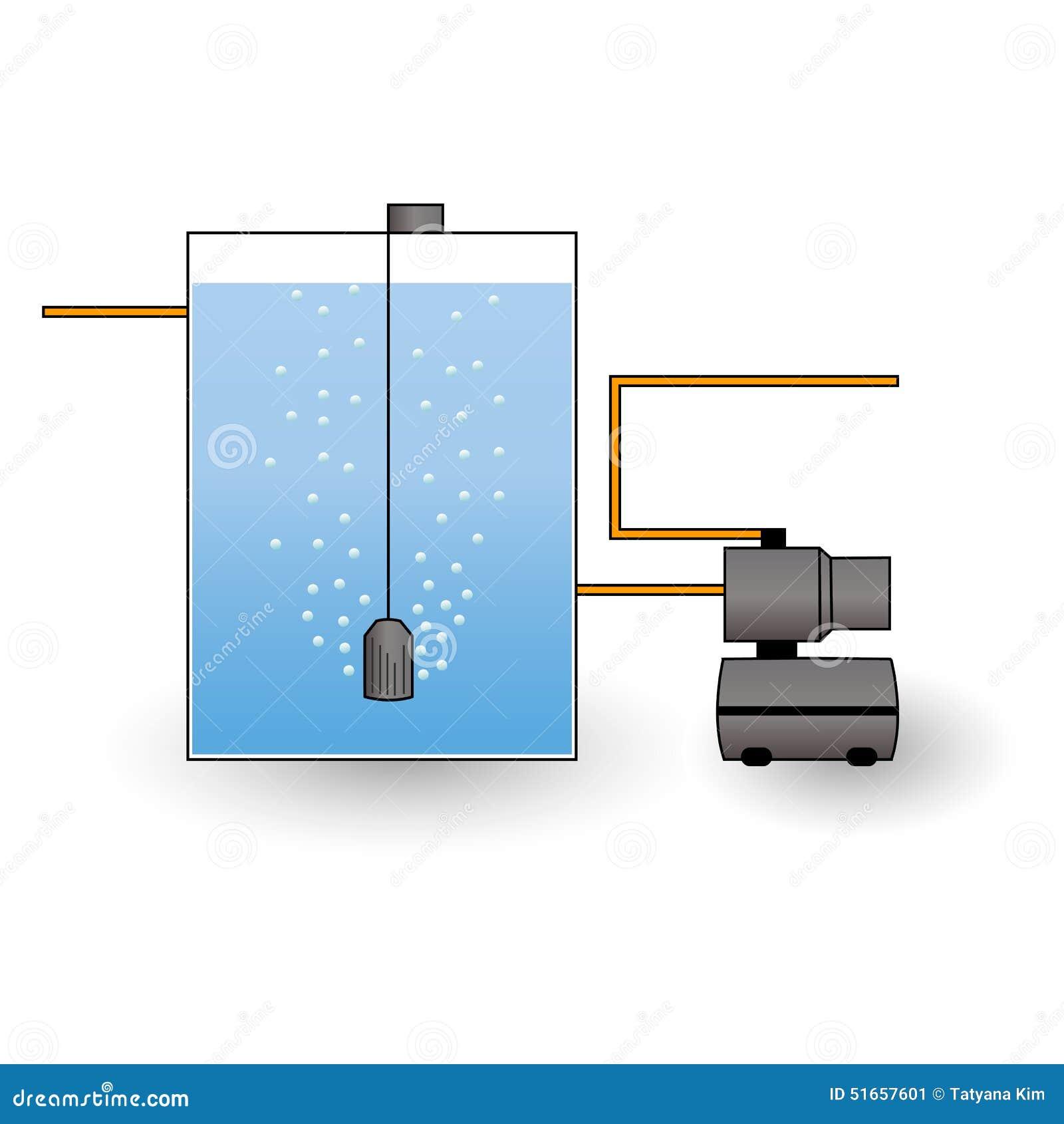 Esquema-aeração da água