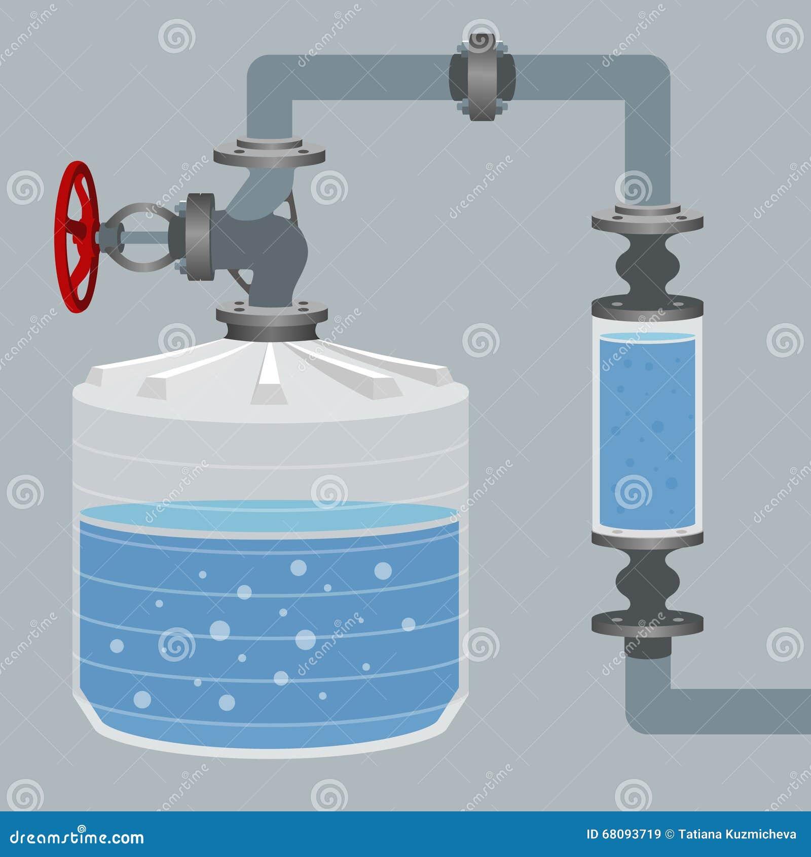 Esquema com tanque e tubula es de gua vetor ilustra o for Tanque hidroneumatico para agua