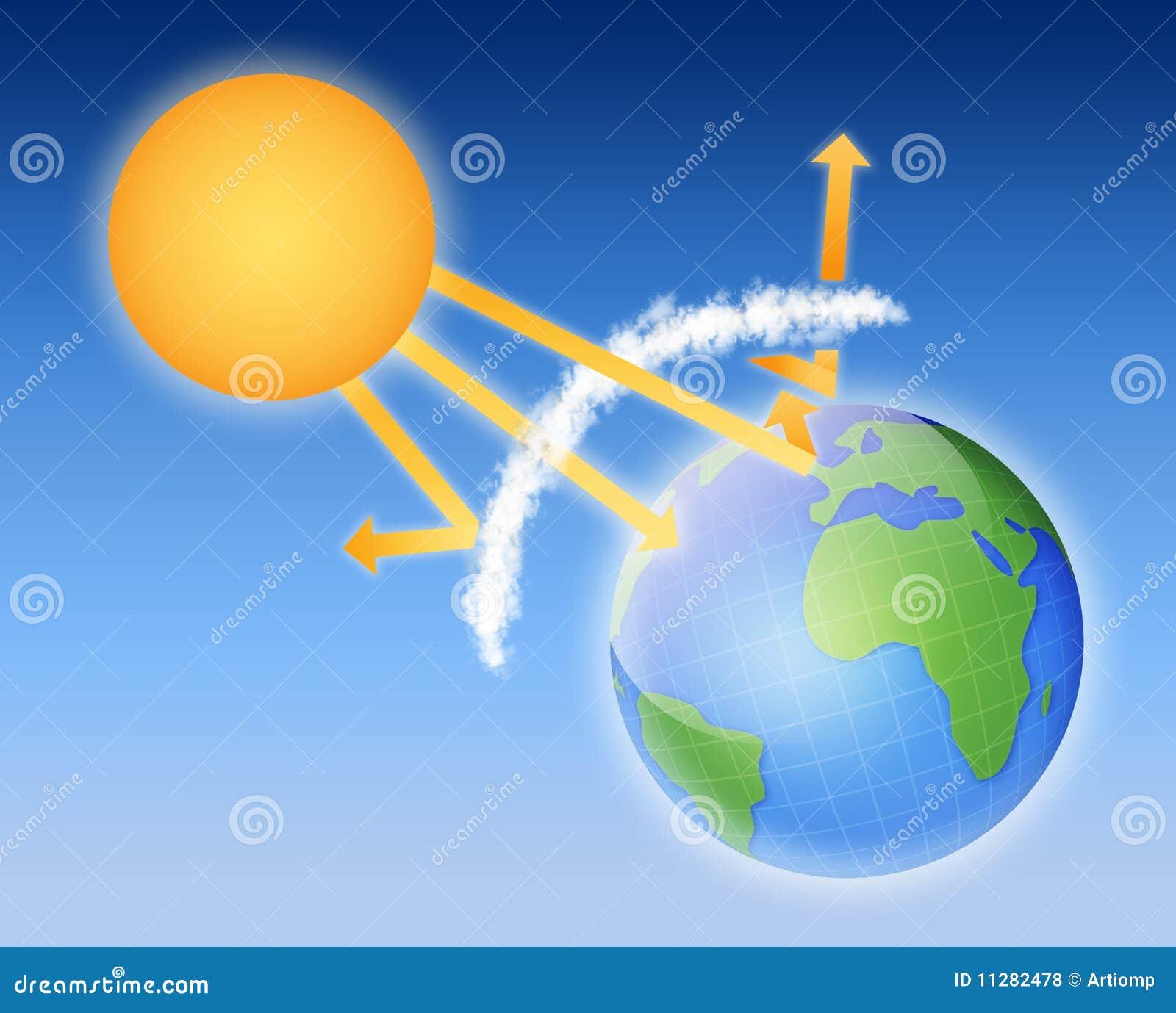 Esquema Da Atmosfera Da Terra Fotos de Stock Royalty Free ...