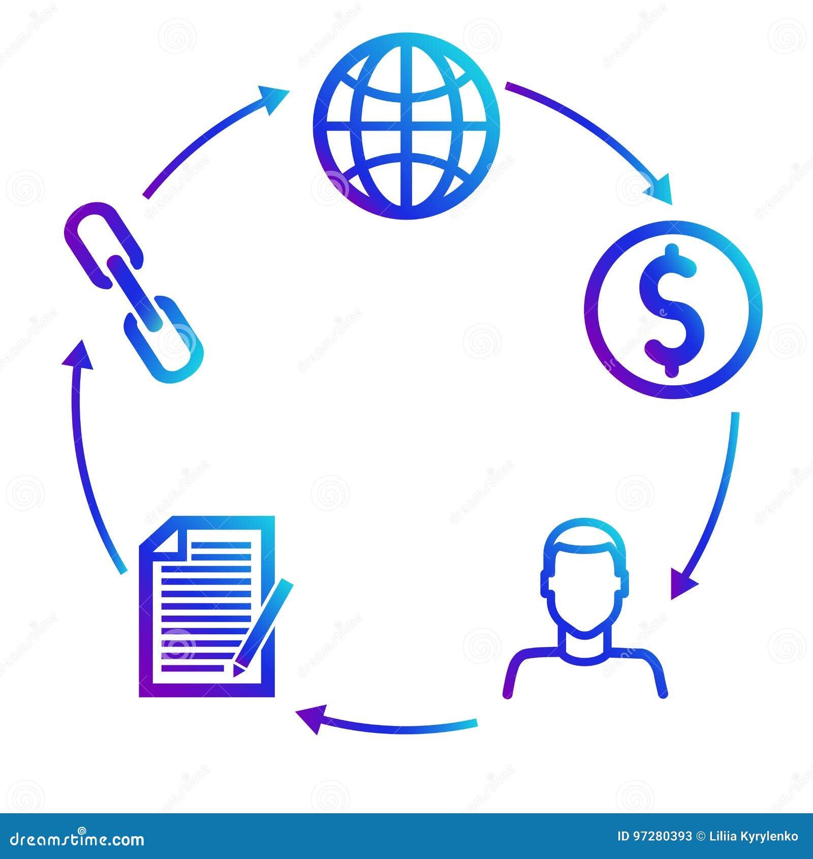 Esquema de ganancias en programas del afiliado del socio comercialización