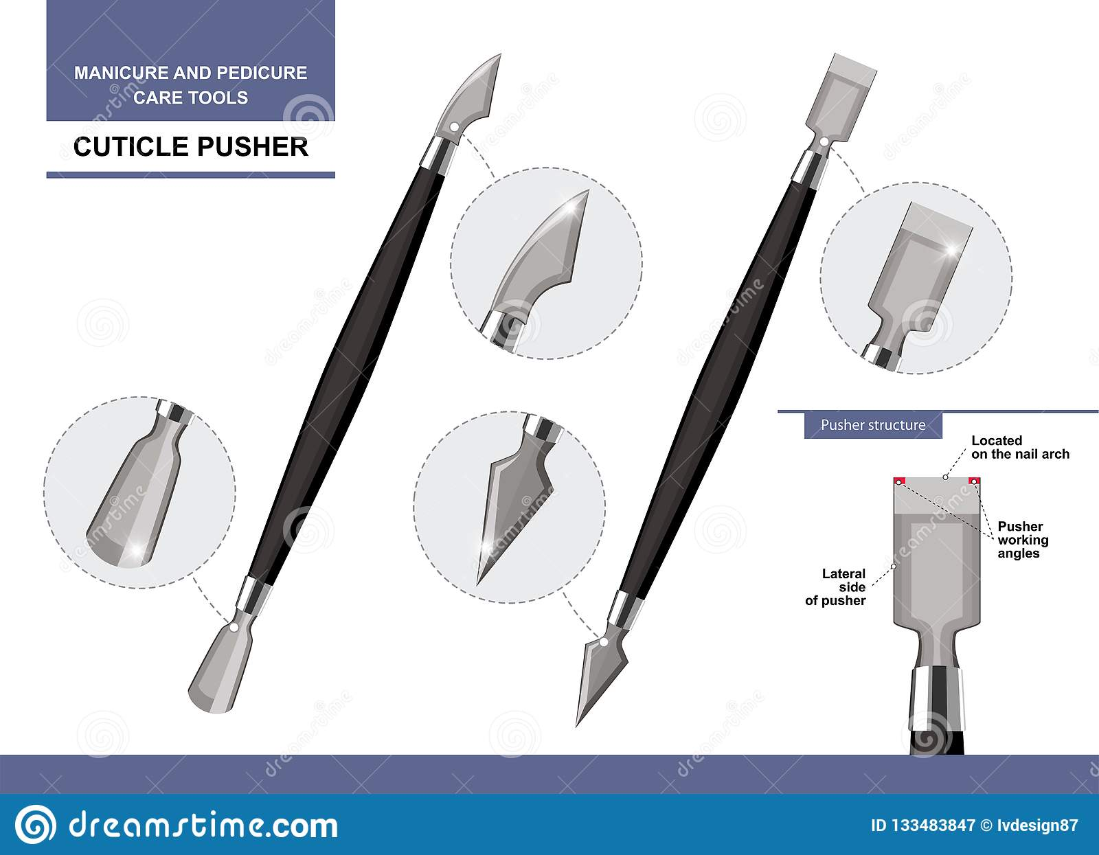 Essential Manicure And Pedicure Tools And Equipment  Cuticle Pusher