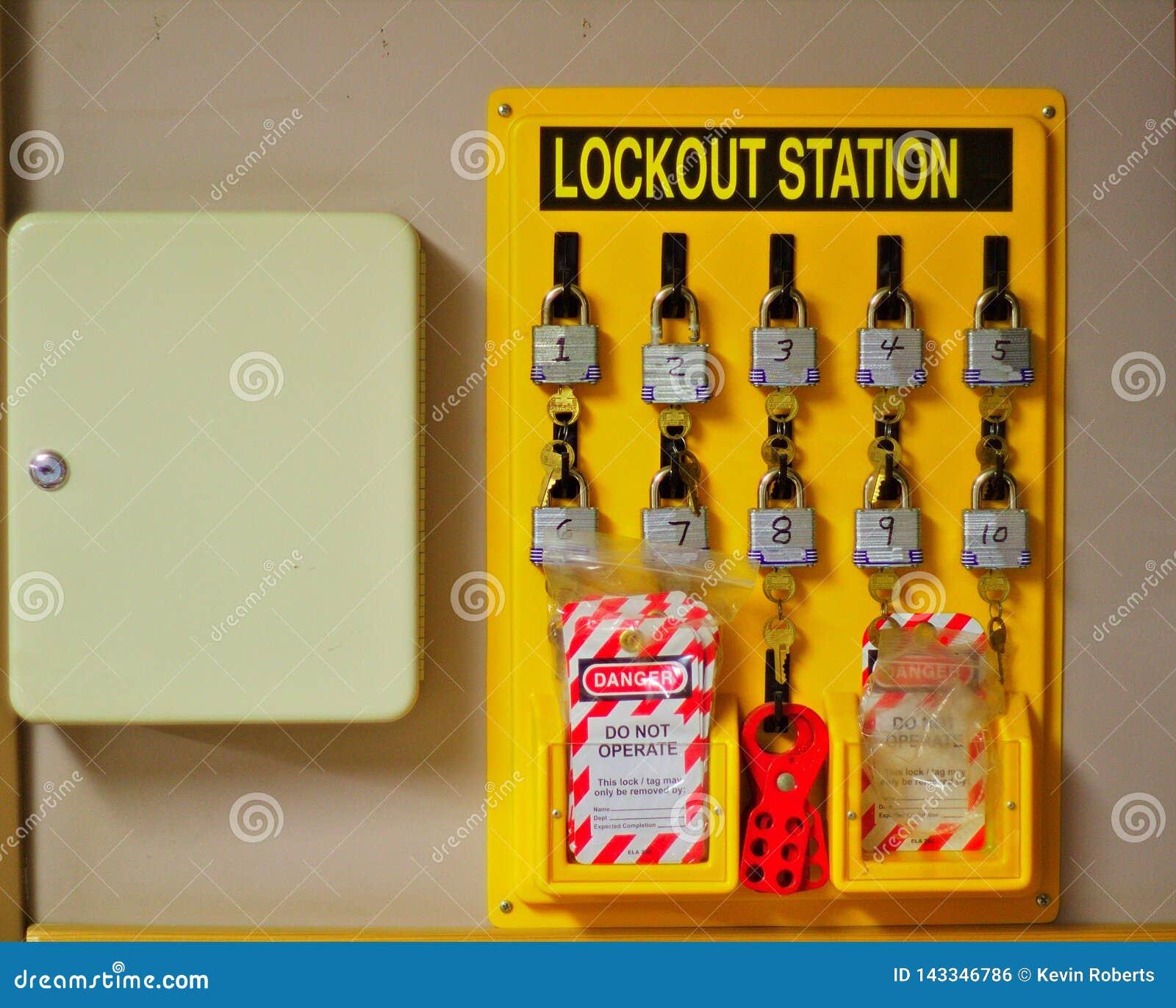 Estação do fechamento e caixa chave