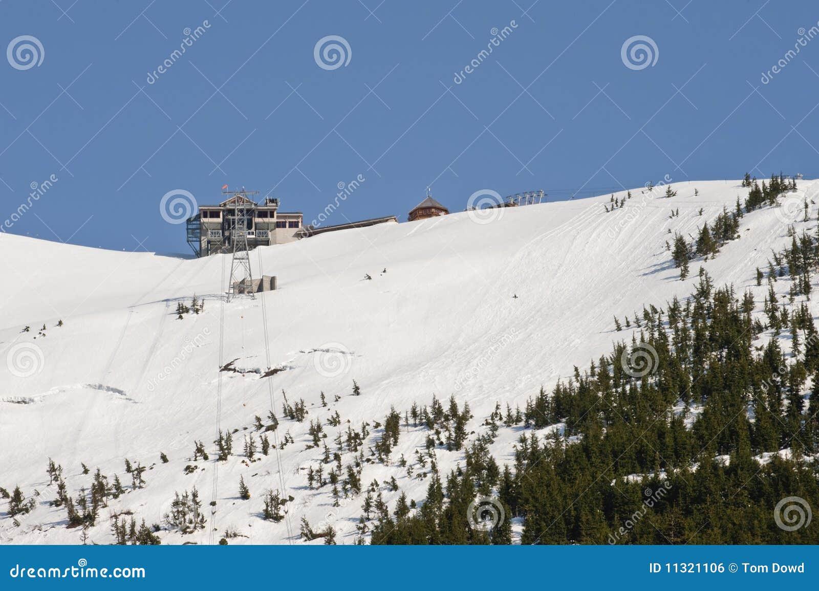 Estación de esquí de Alyeska