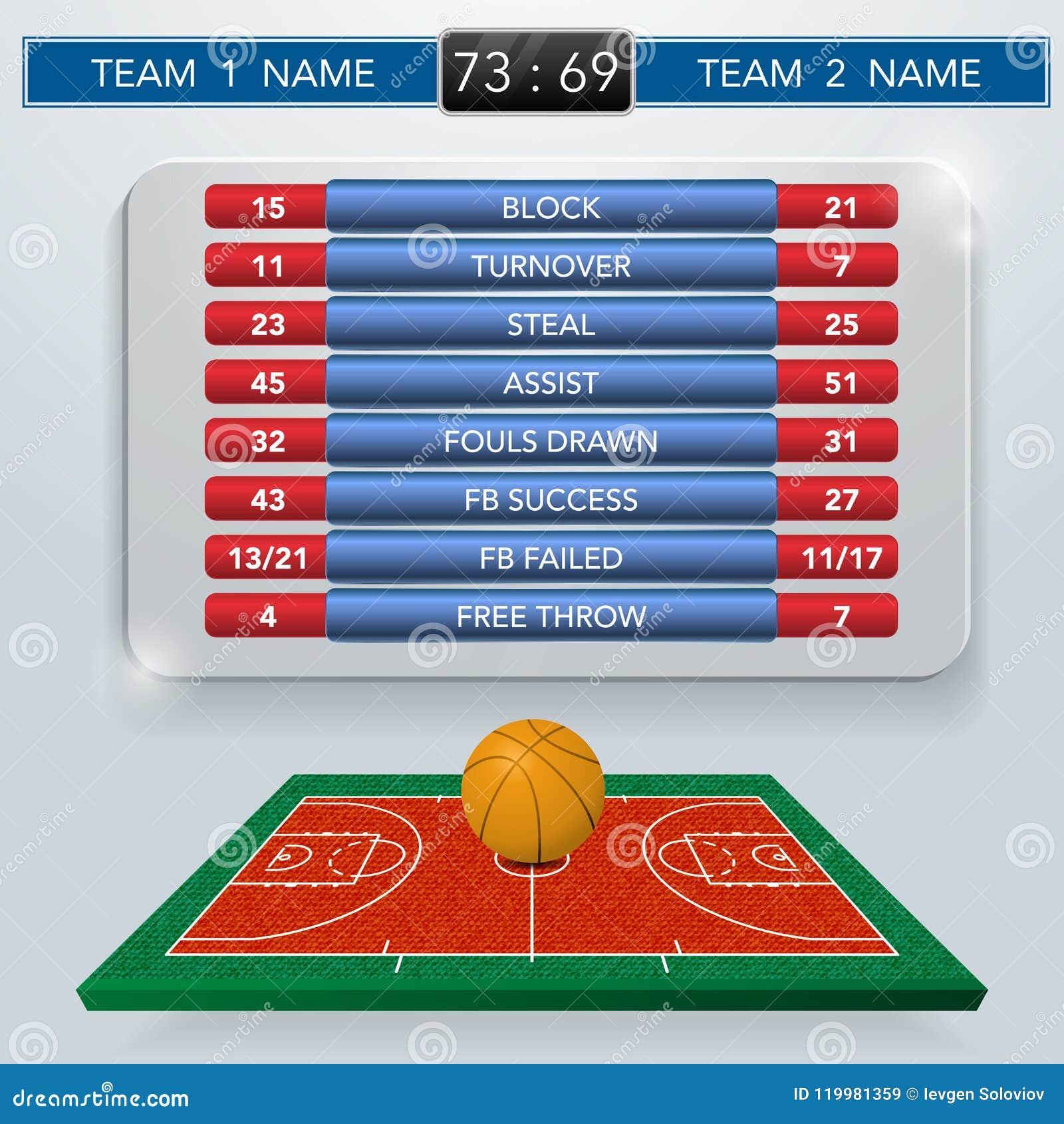 Estadísticas Del Partido De Baloncesto Ilustración Del Vector Ilustración De Cartel Objeto 119981359