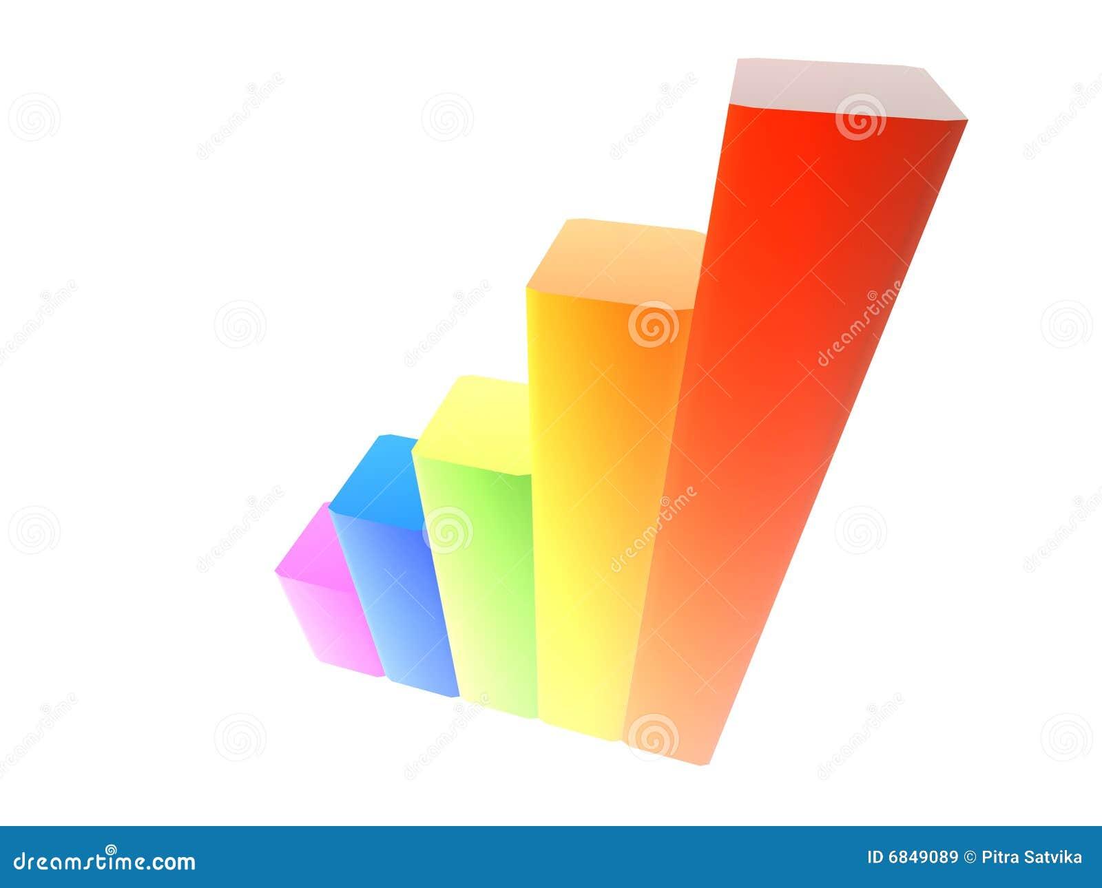 Estatística de negócio 3D