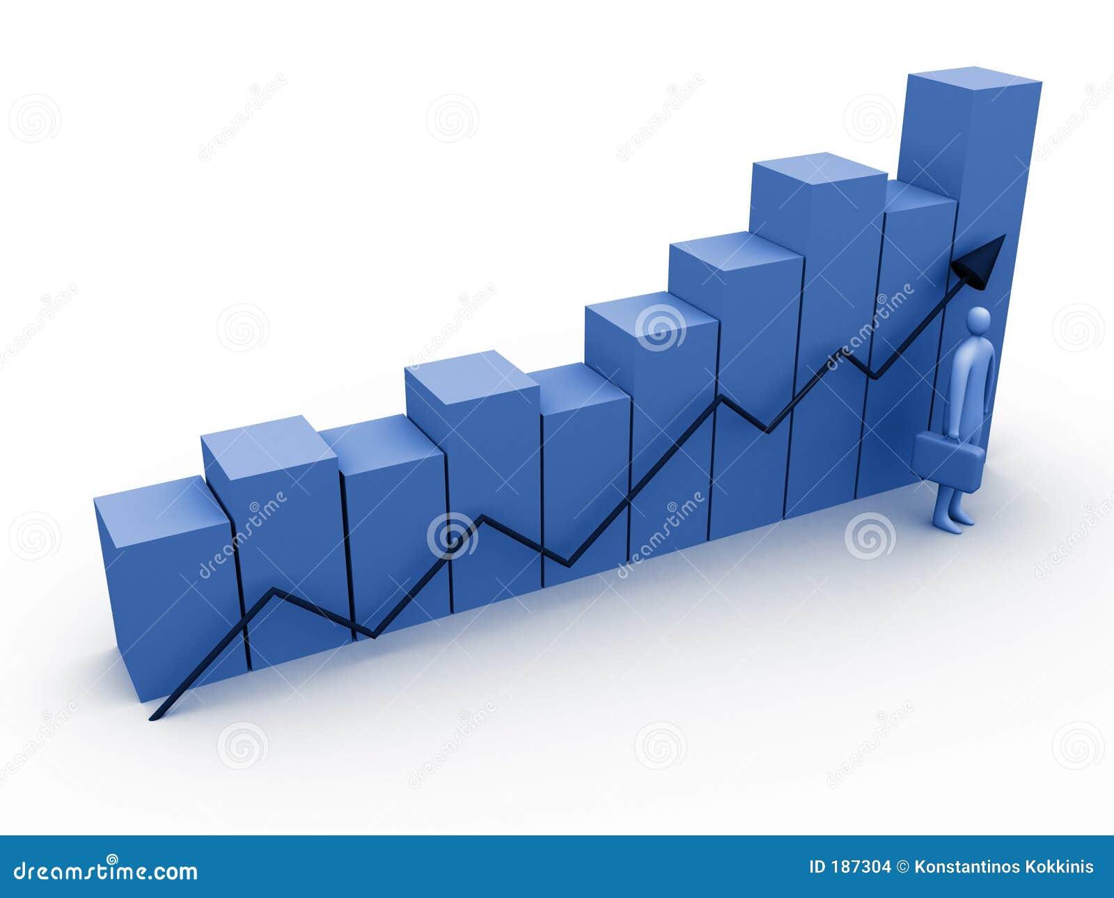 Estatísticas de negócio #1