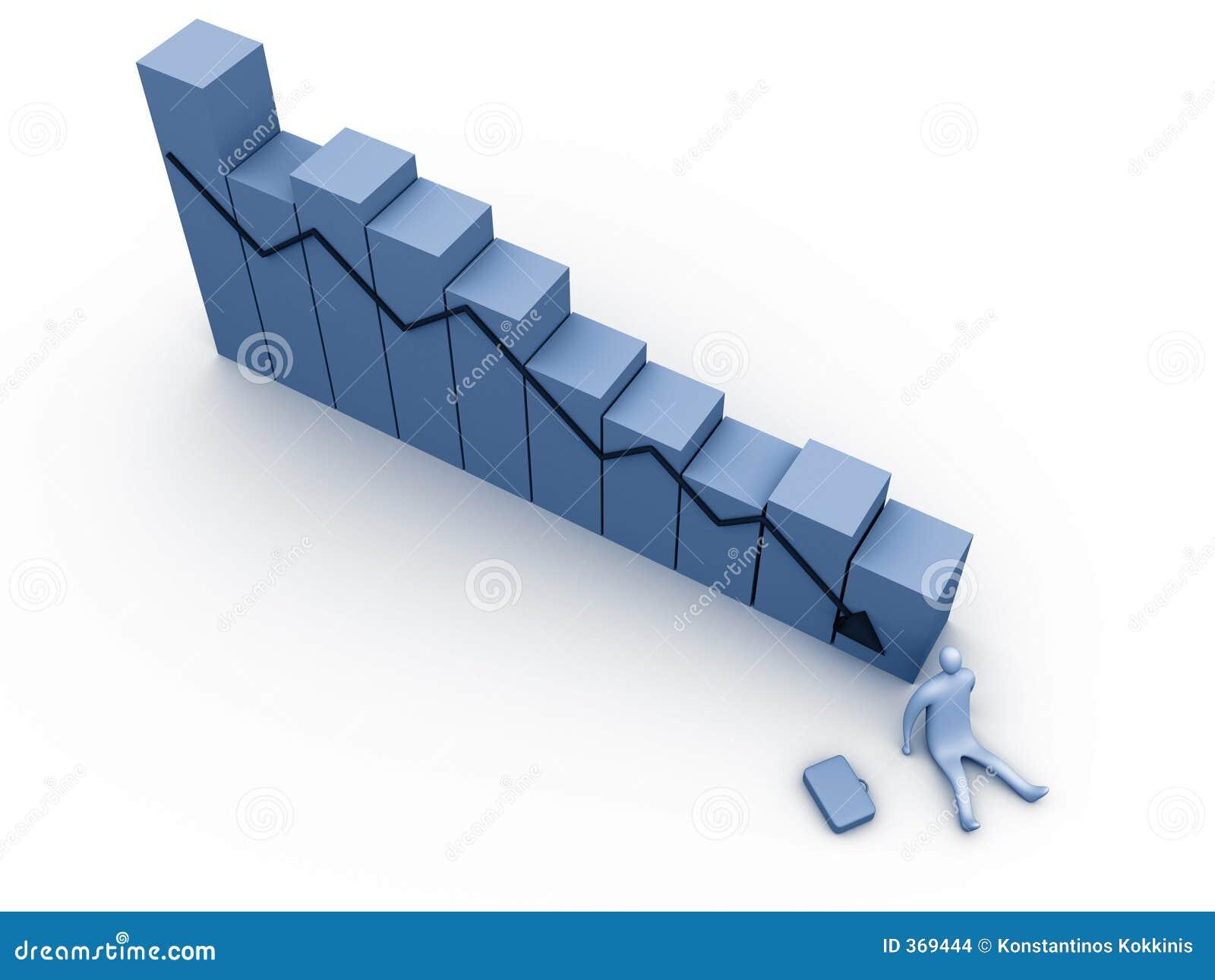 Estatísticas de negócio #5