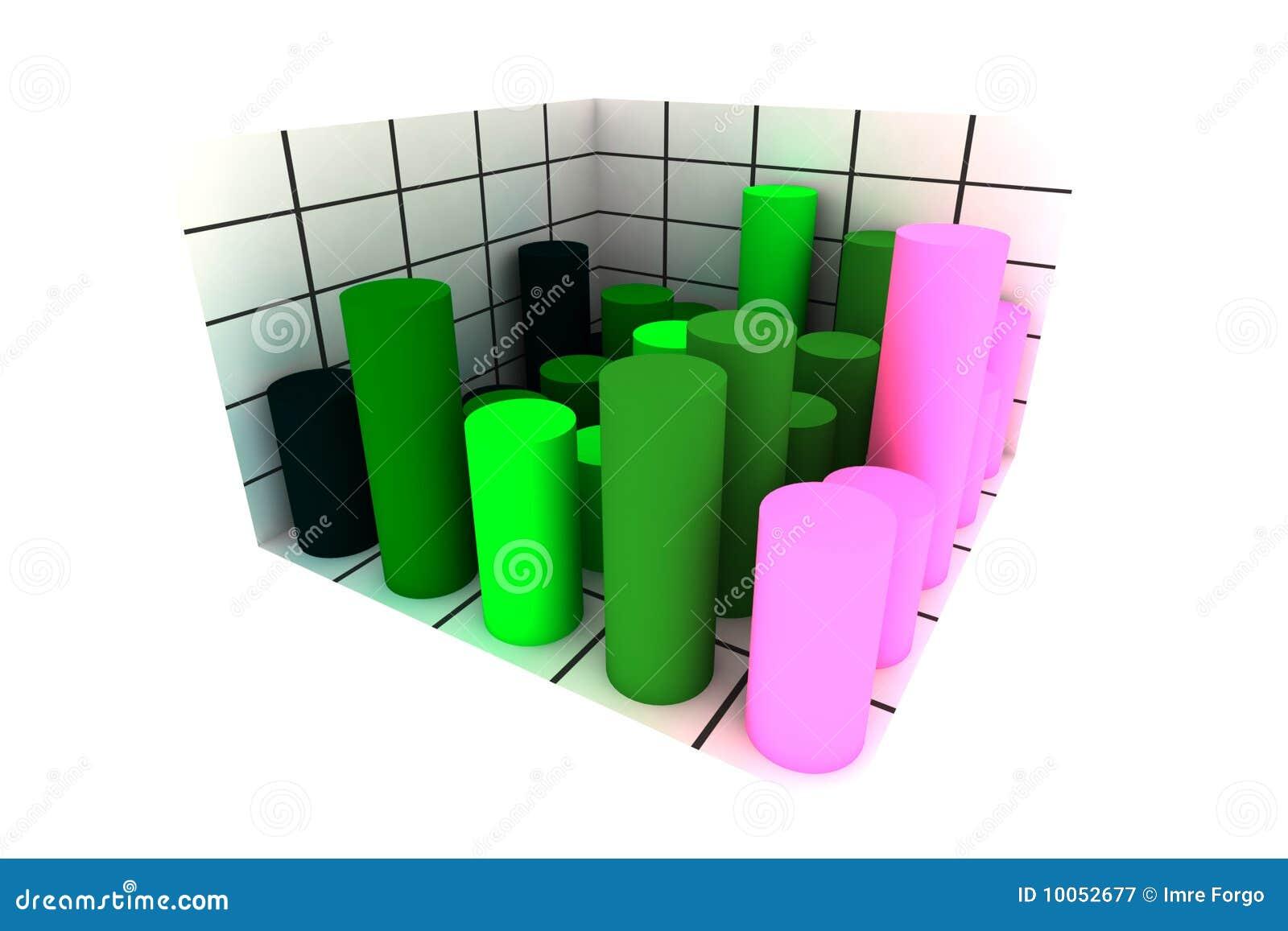 Estatísticas - diagrama isolado 3d