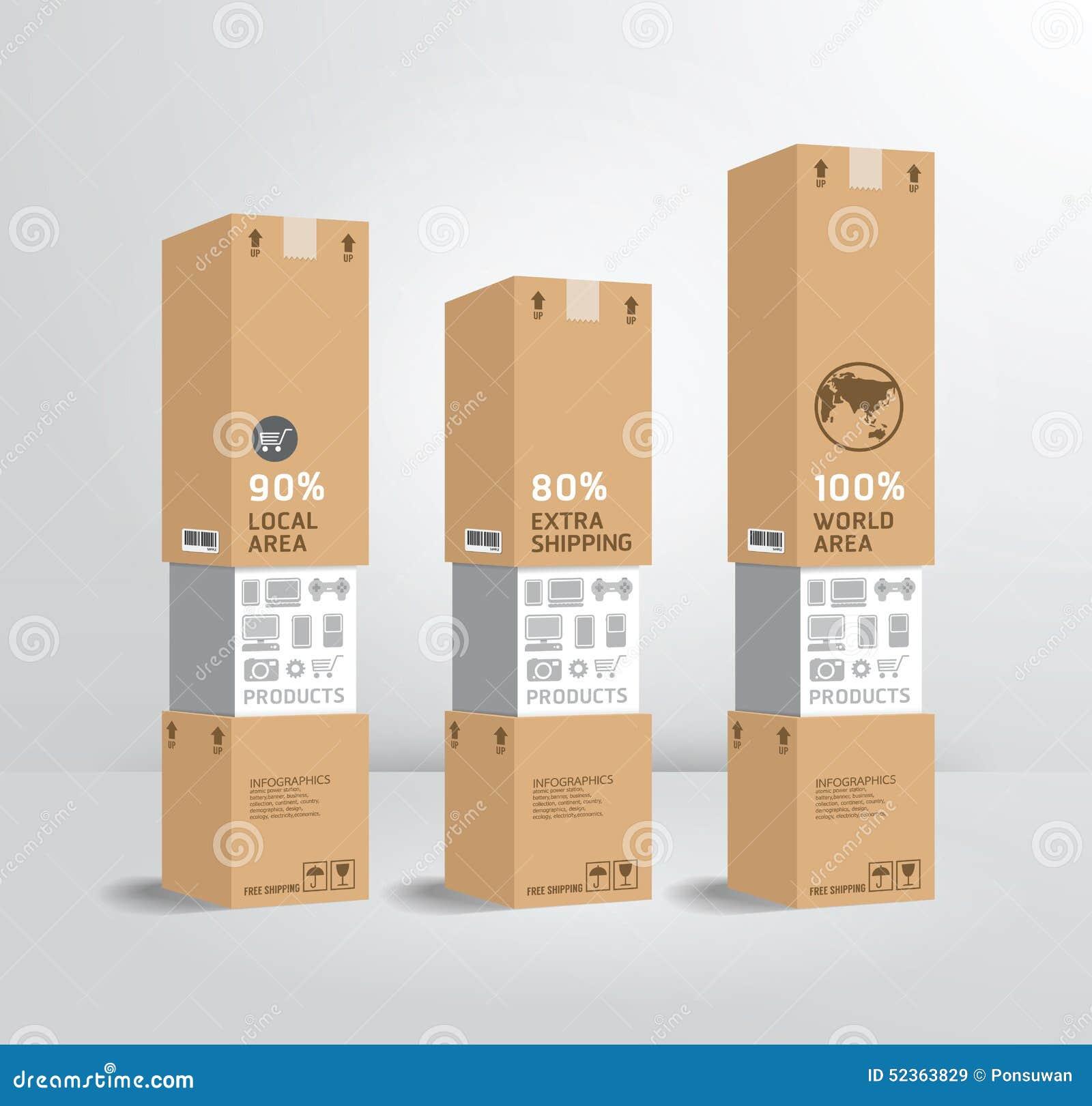 Estilo/c Del Diseño De La Caja De Papel De Envío Del Producto De La ...