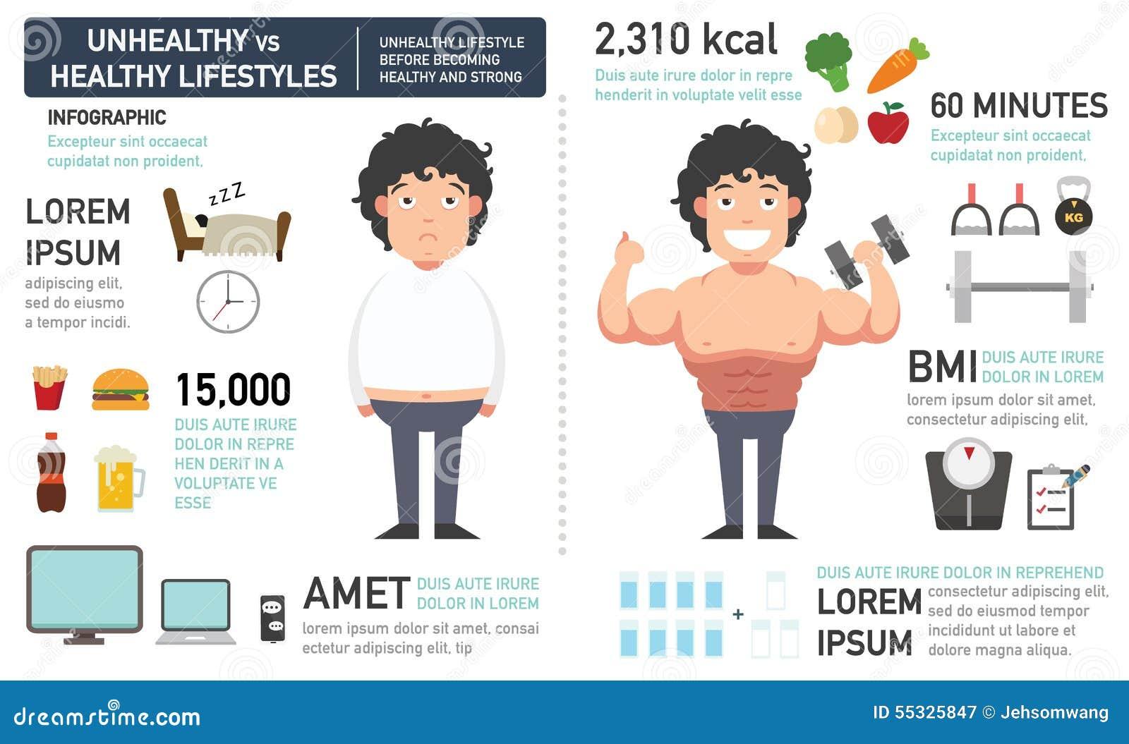 Estilo de vida insalubre antes de tornar-se saudável e forte
