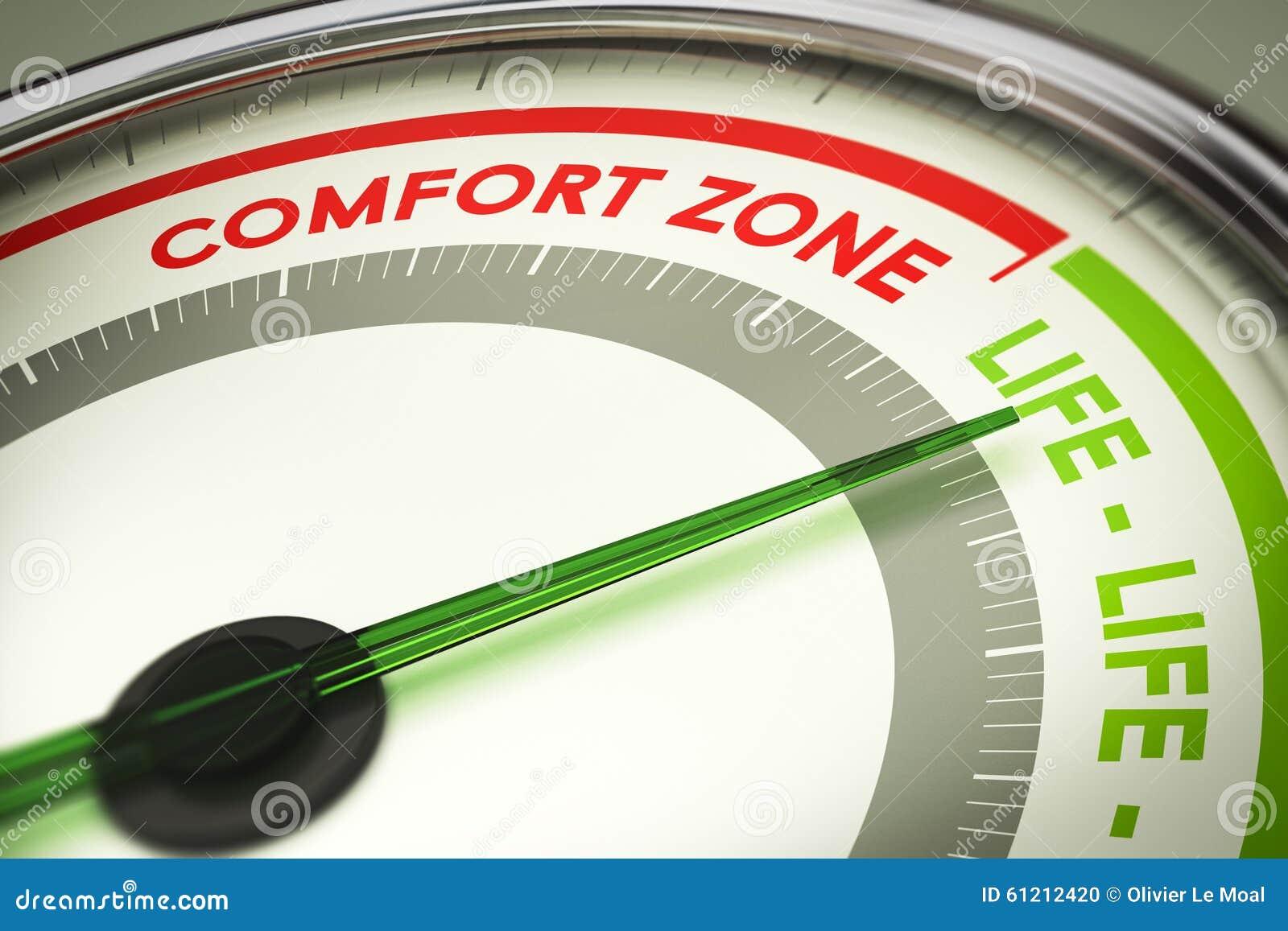 Estoire de sua zona de conforto, mudança da vida