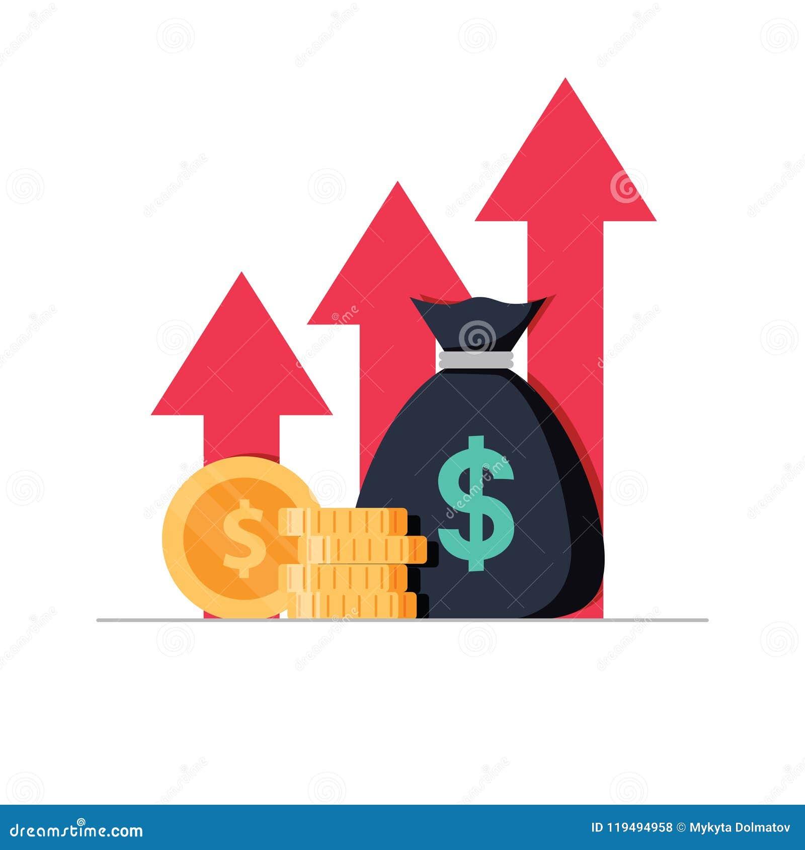 Estrategia del aumento de la renta, alto retorno financiero en la inversión, crecimiento de la obtención de fondos y de los ingre