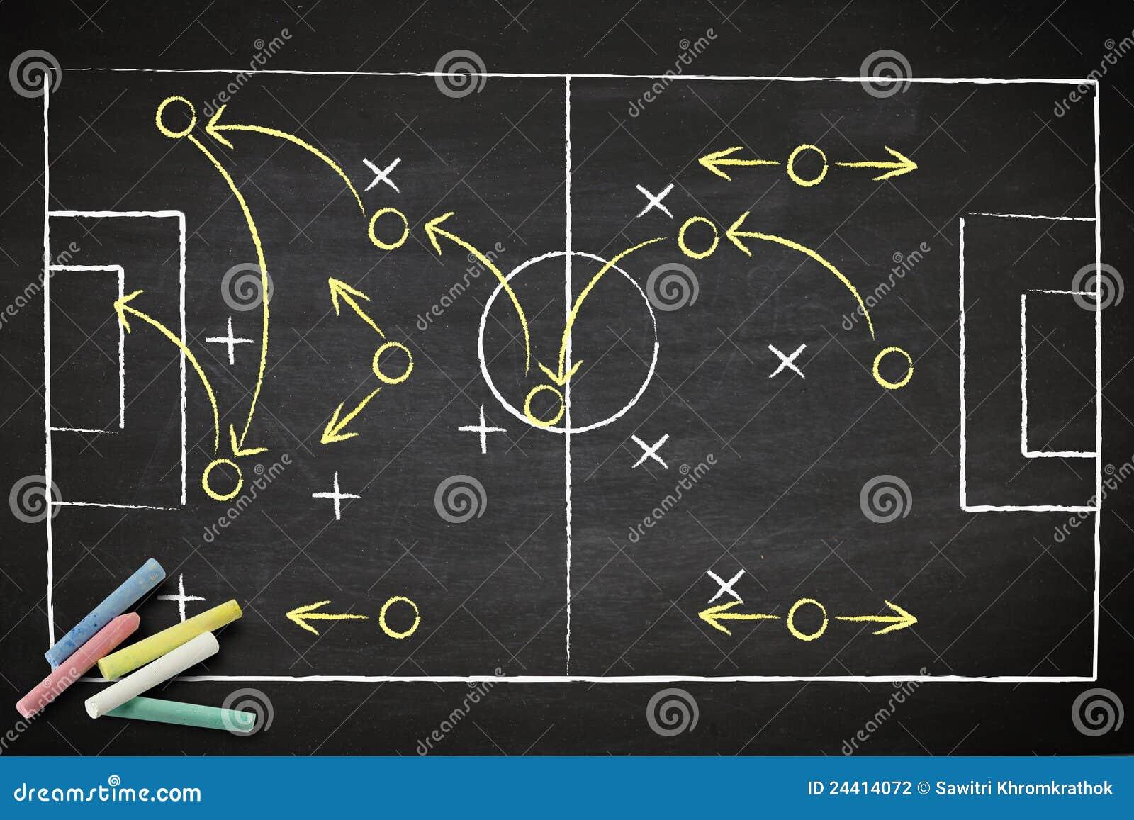 Estrategia del juego de fútbol en la pizarra.