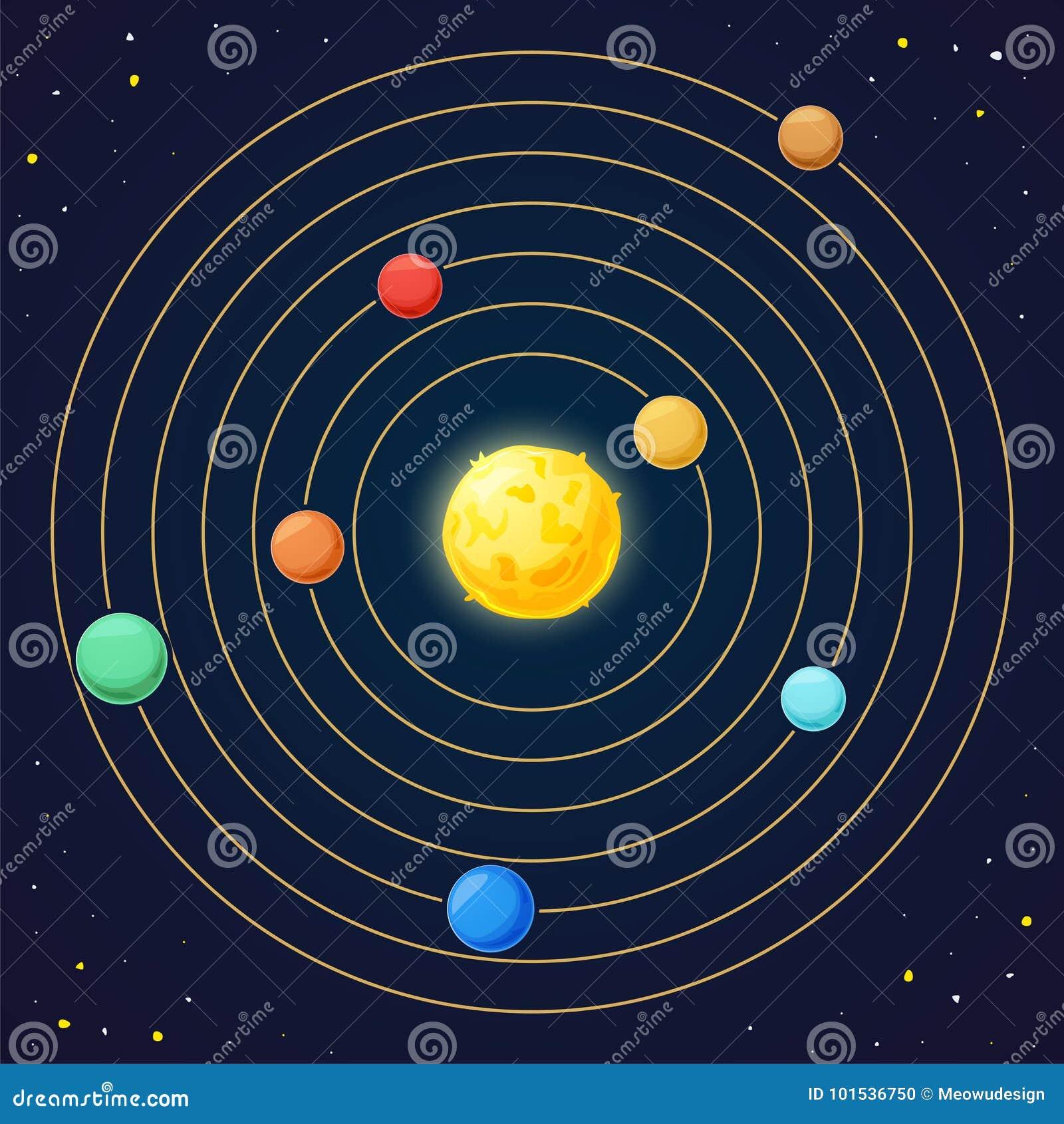 Estrelas de órbita de Exoplanets, ilustração do vetor