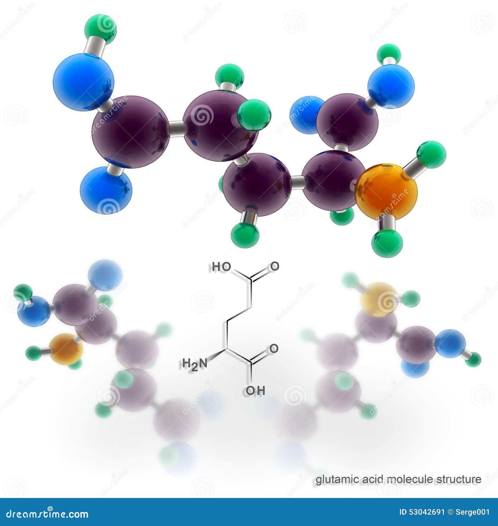 Estructura de la molécula del ácido glutámico