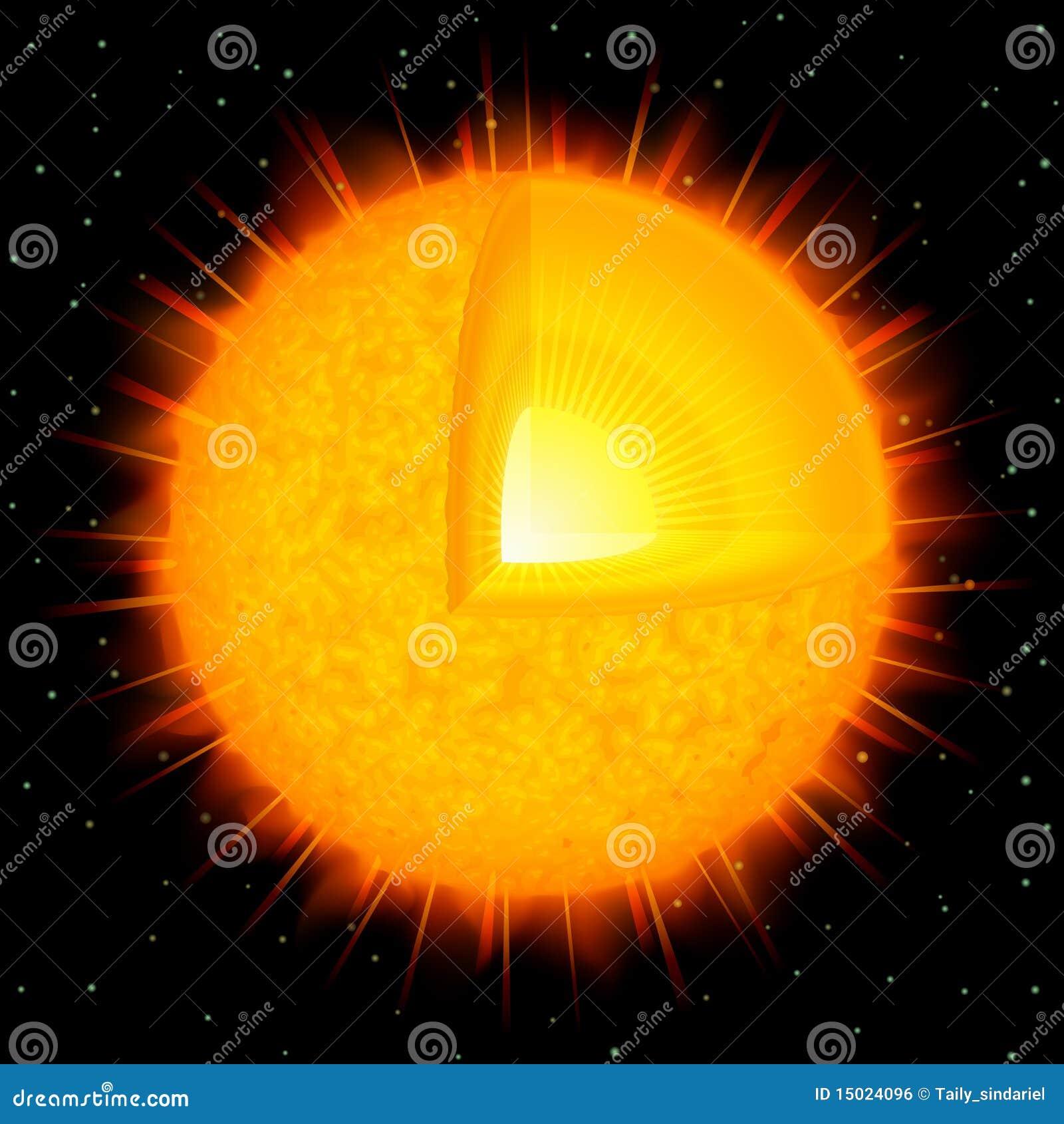 Estructura De Sun Ilustración Del Vector Ilustración De