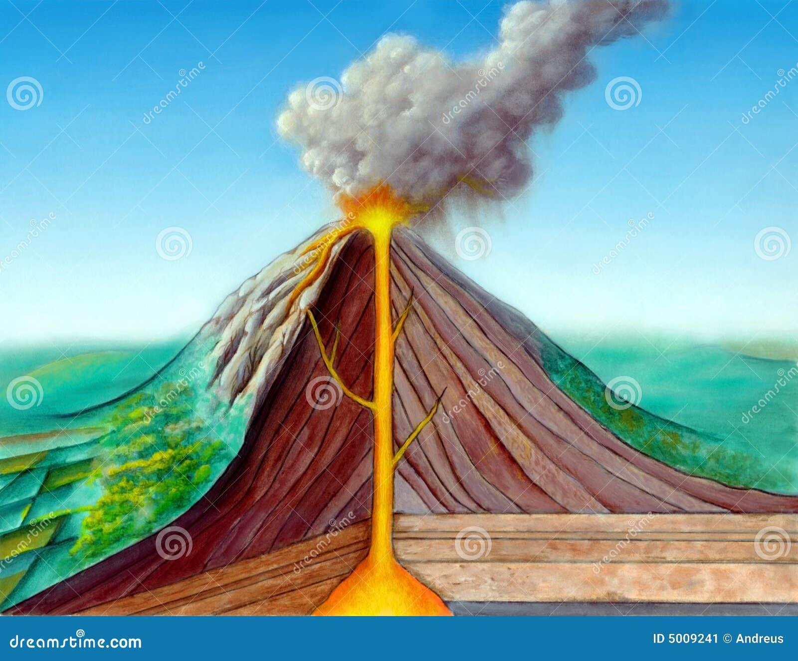 Estrutura do vulcão