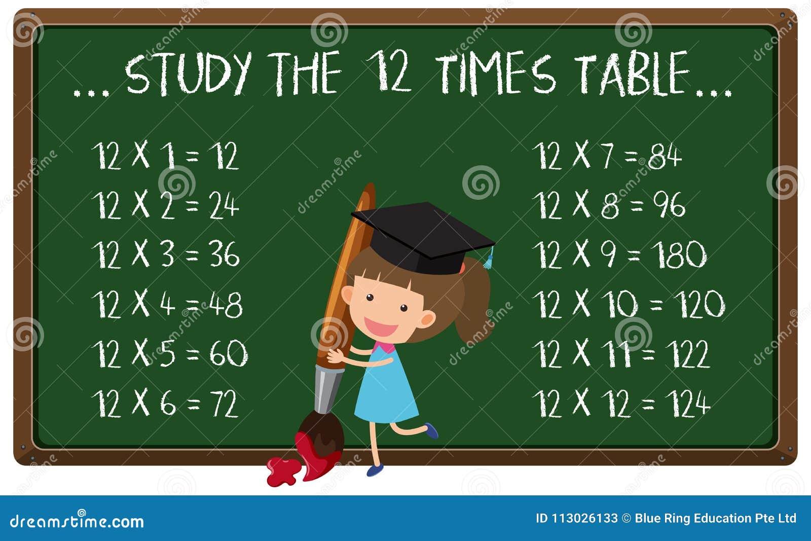 Estudie la tabla de doce veces a bordo