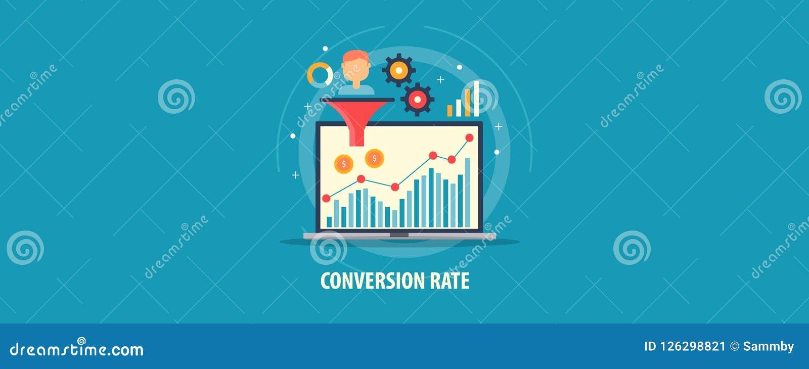 Estudio de mercado de Digitaces - conversión del cliente - embudo de las ventas - concepto de la optimización del índice de conve