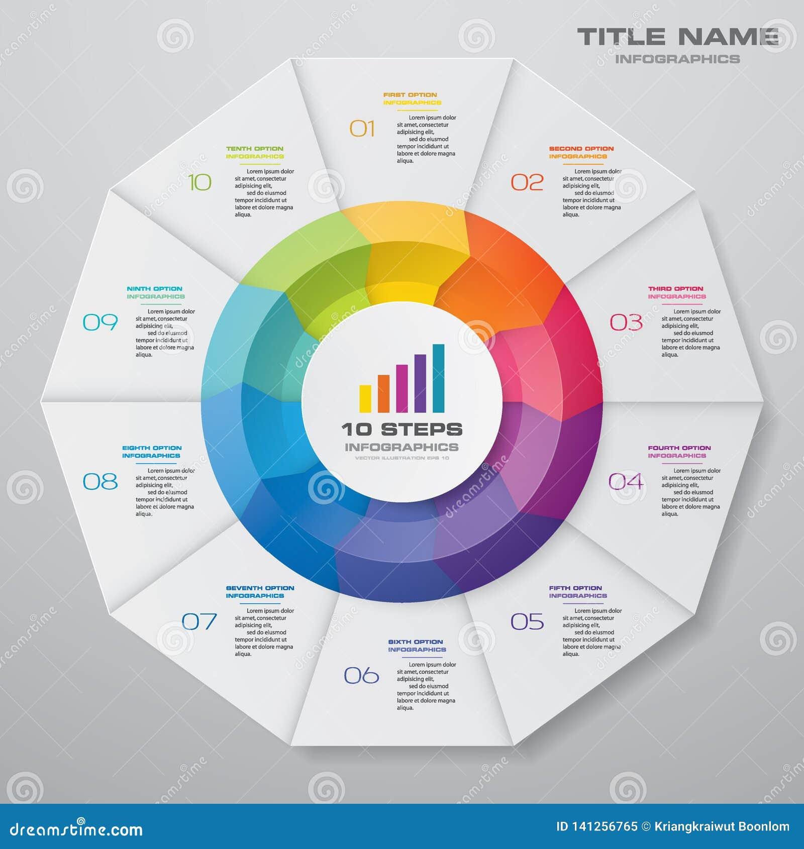 10 etapas dão um ciclo elementos do infographics da carta para a apresentação de dados