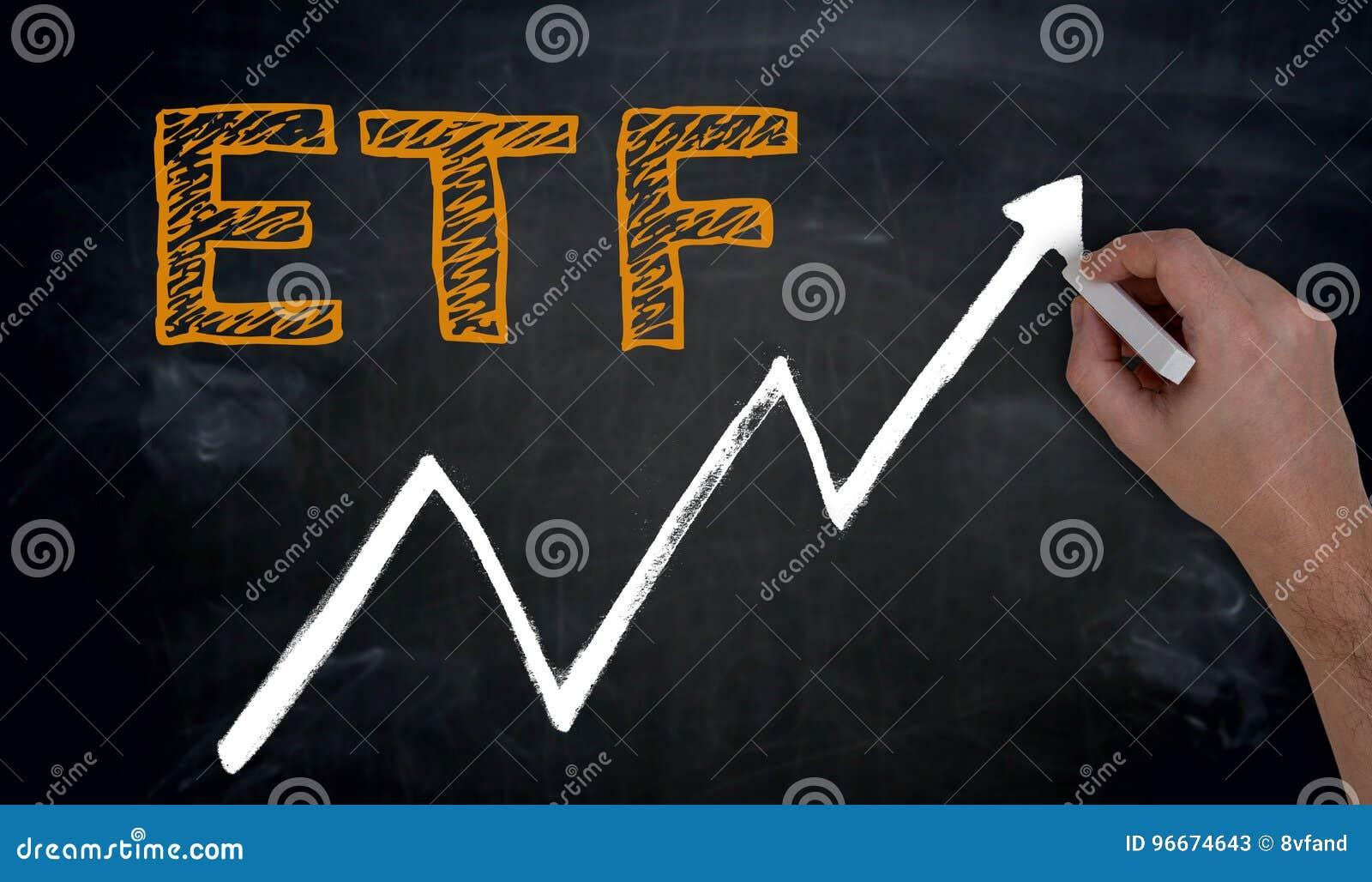 ETF und Diagramm wird eigenhändig auf Tafel geschrieben