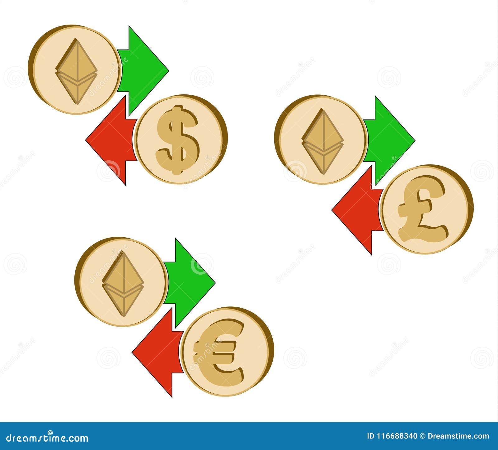 Ethereum ανταλλαγής στο ευρο- και βρετανικού poun δολαρίων,