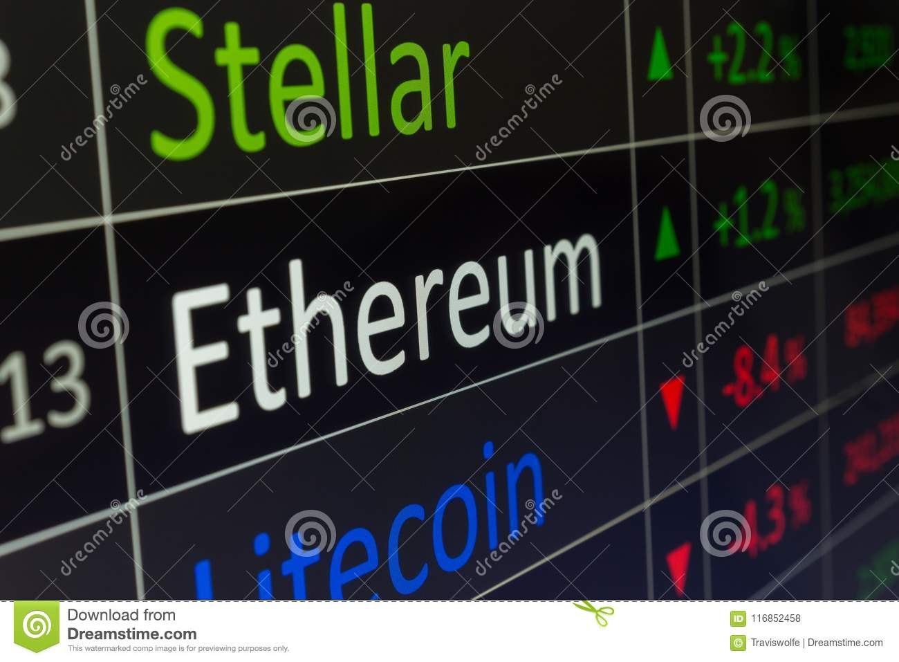 Ethereum Coin Crypto Trading Chart For Buying And Selling