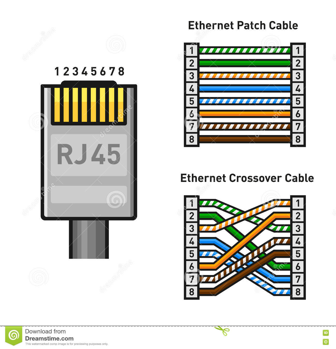 ethernet connector pinout color code straight and crossover rj45 connect vector stock vector. Black Bedroom Furniture Sets. Home Design Ideas