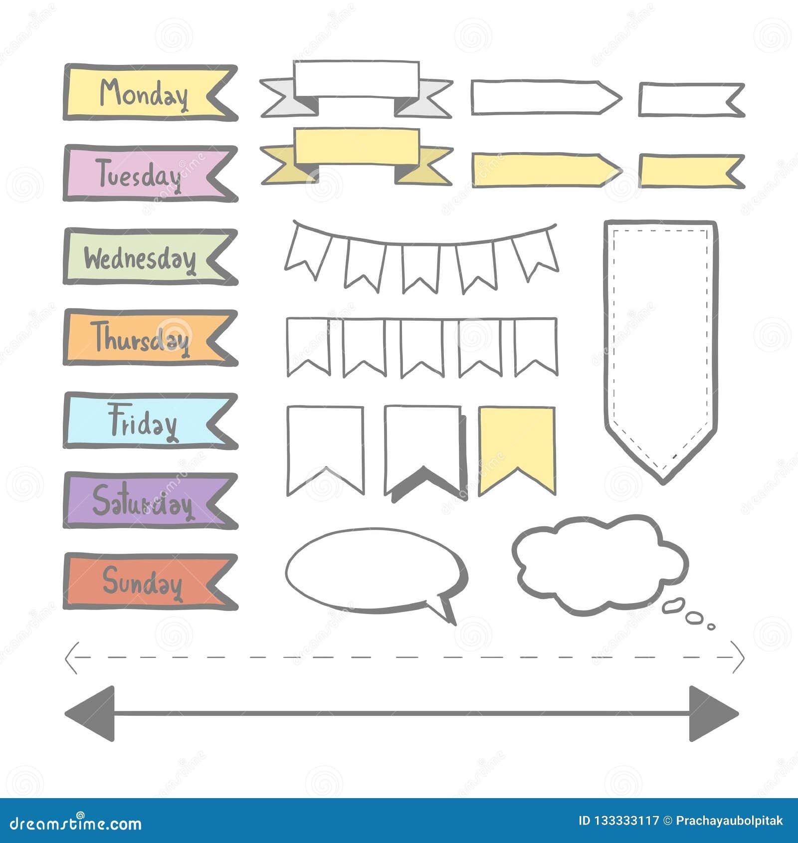 Etiqueta ajustada para o planejador