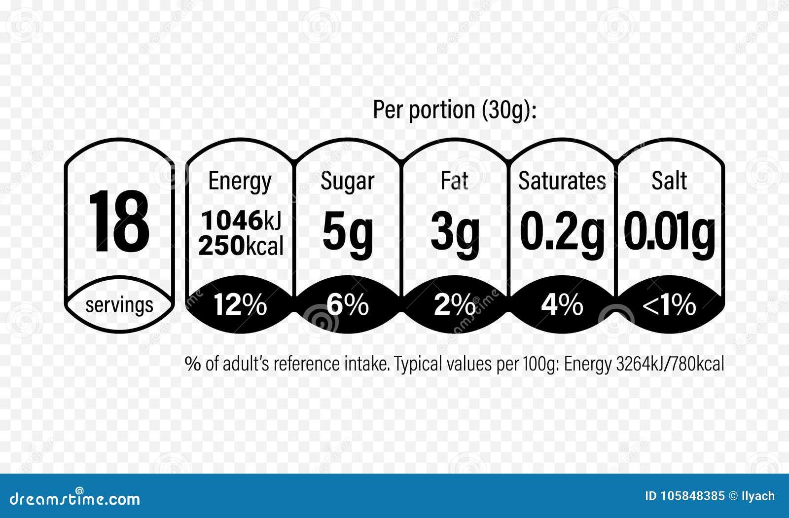 Etiqueta de la información de los hechos de la nutrición para el paquete de la caja de cereal Plantilla diaria del diseño de la p