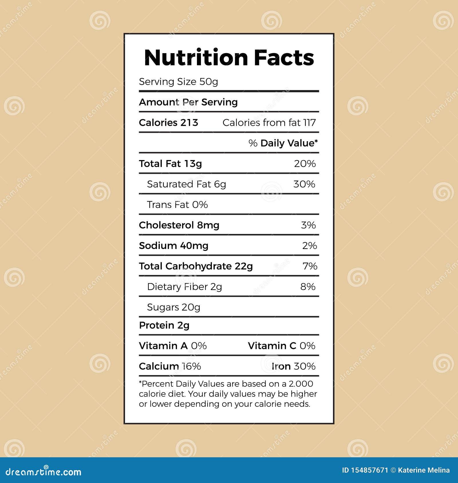 Etiqueta de la informaci?n de los hechos de la nutrici?n para la caja