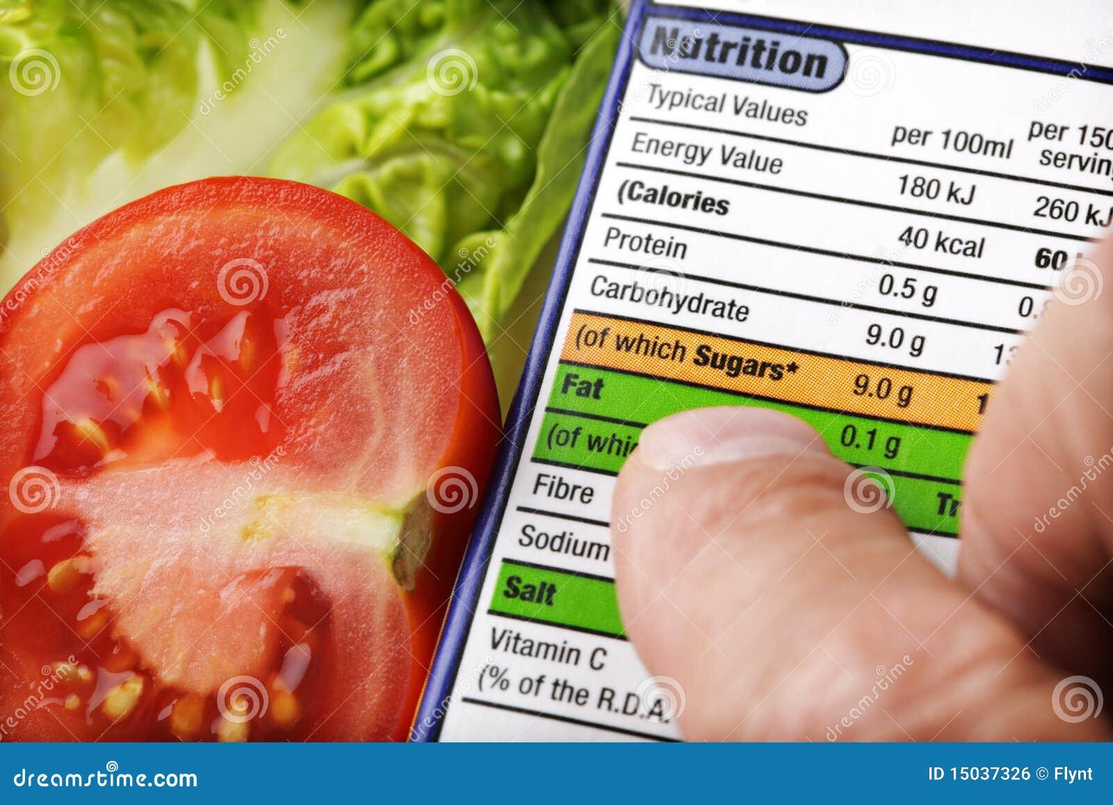 Etiqueta nutritiva