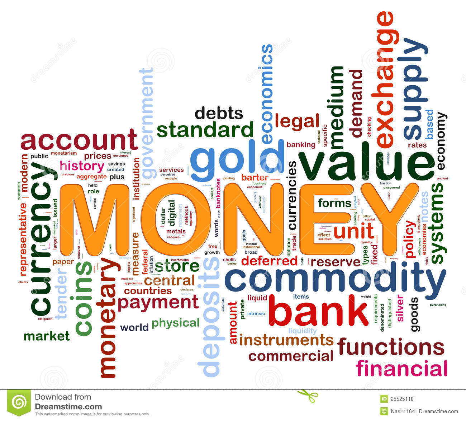 Etiquetas de la palabra del dinero