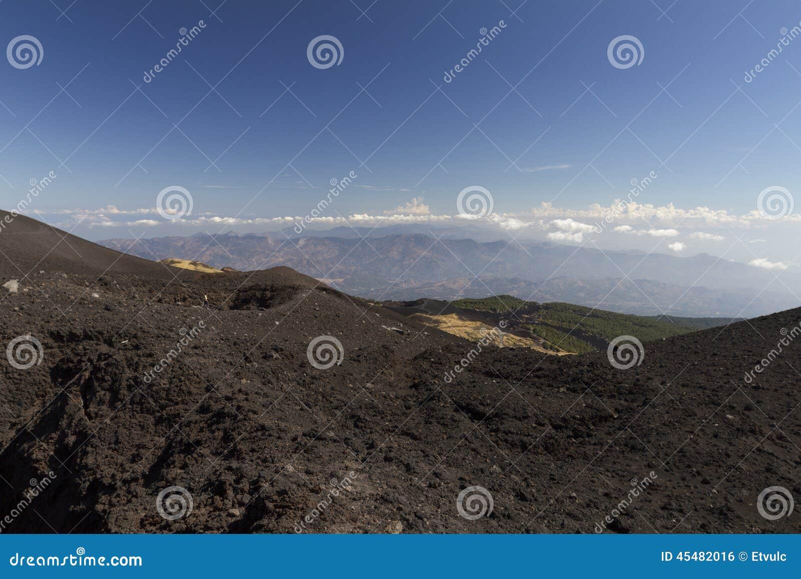 Etna北边