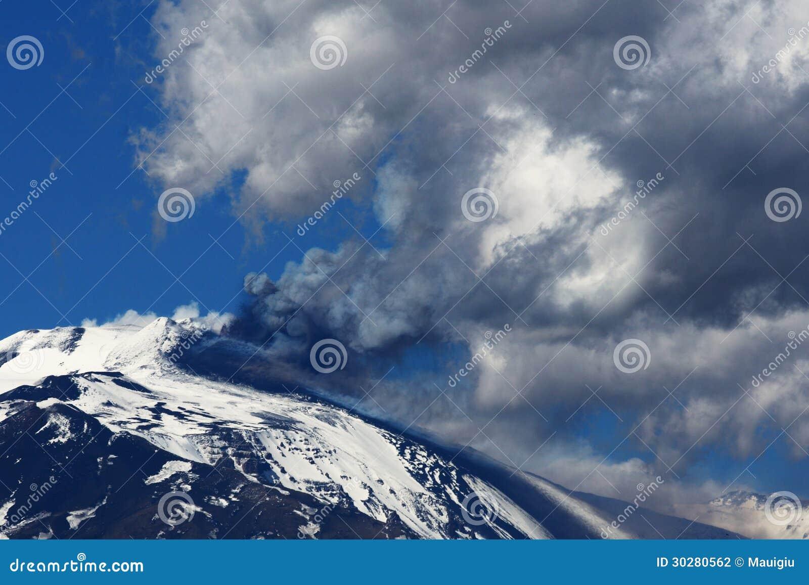 Etna的爆发