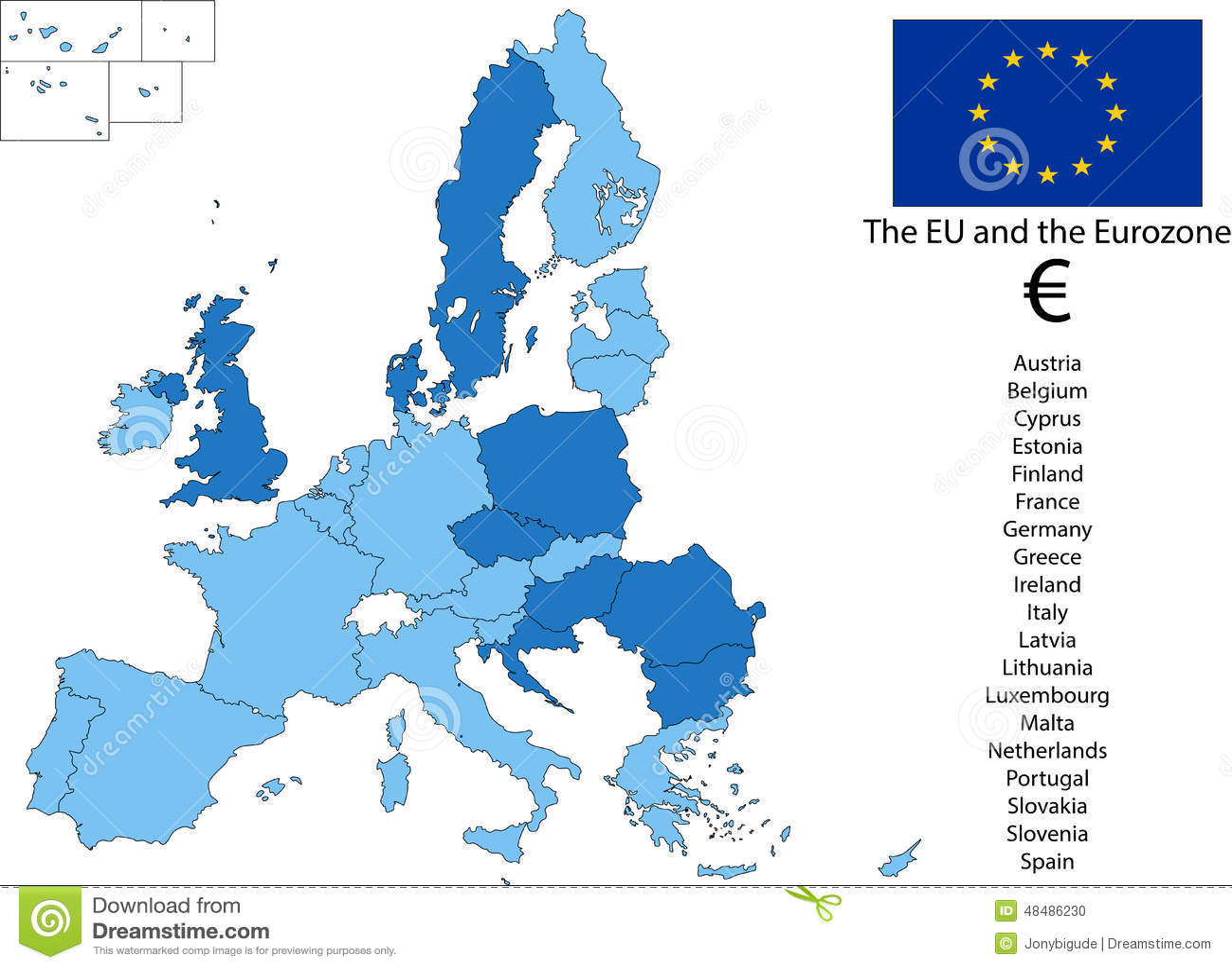 Euro Land