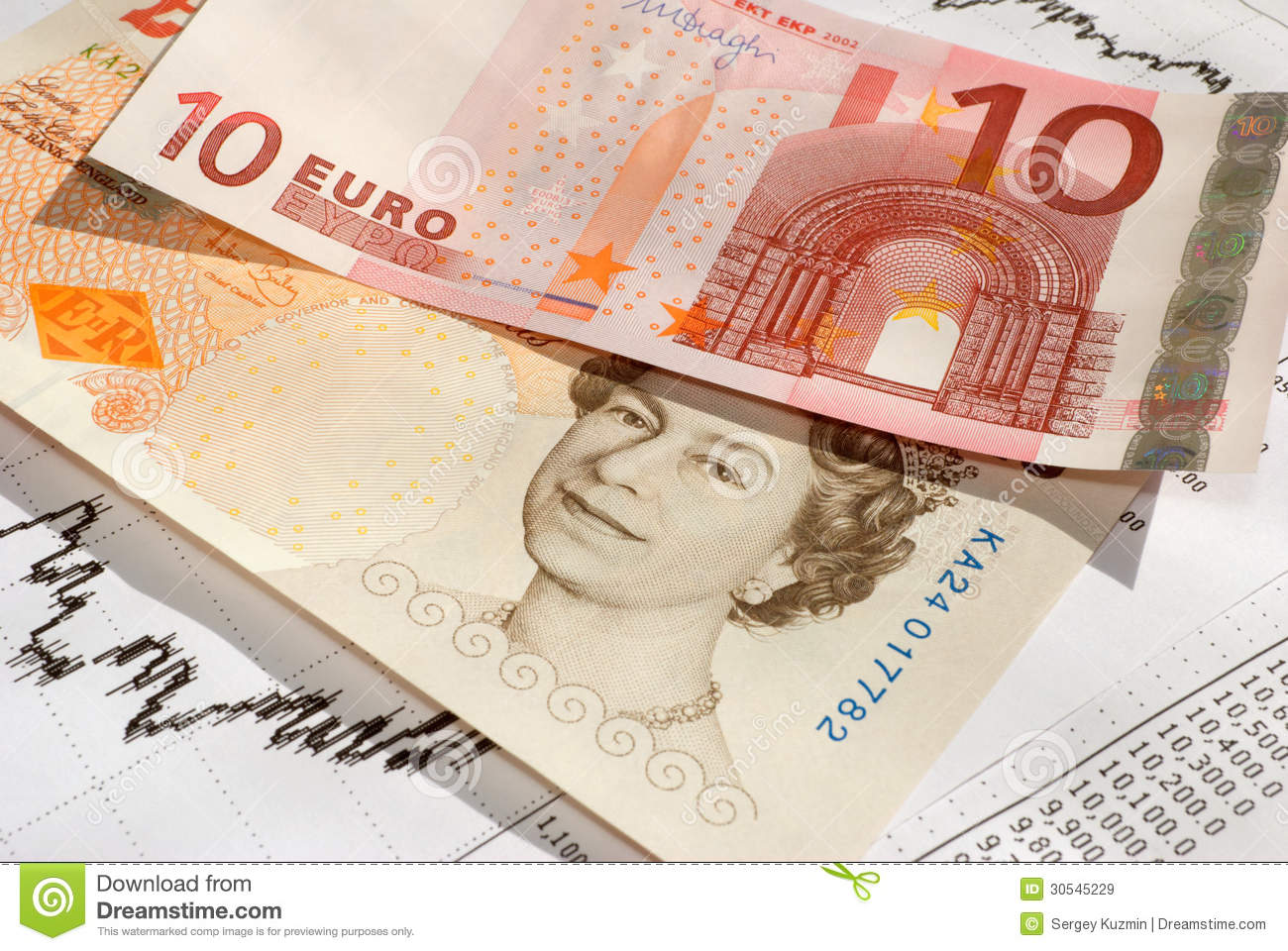 Forex british pound euro