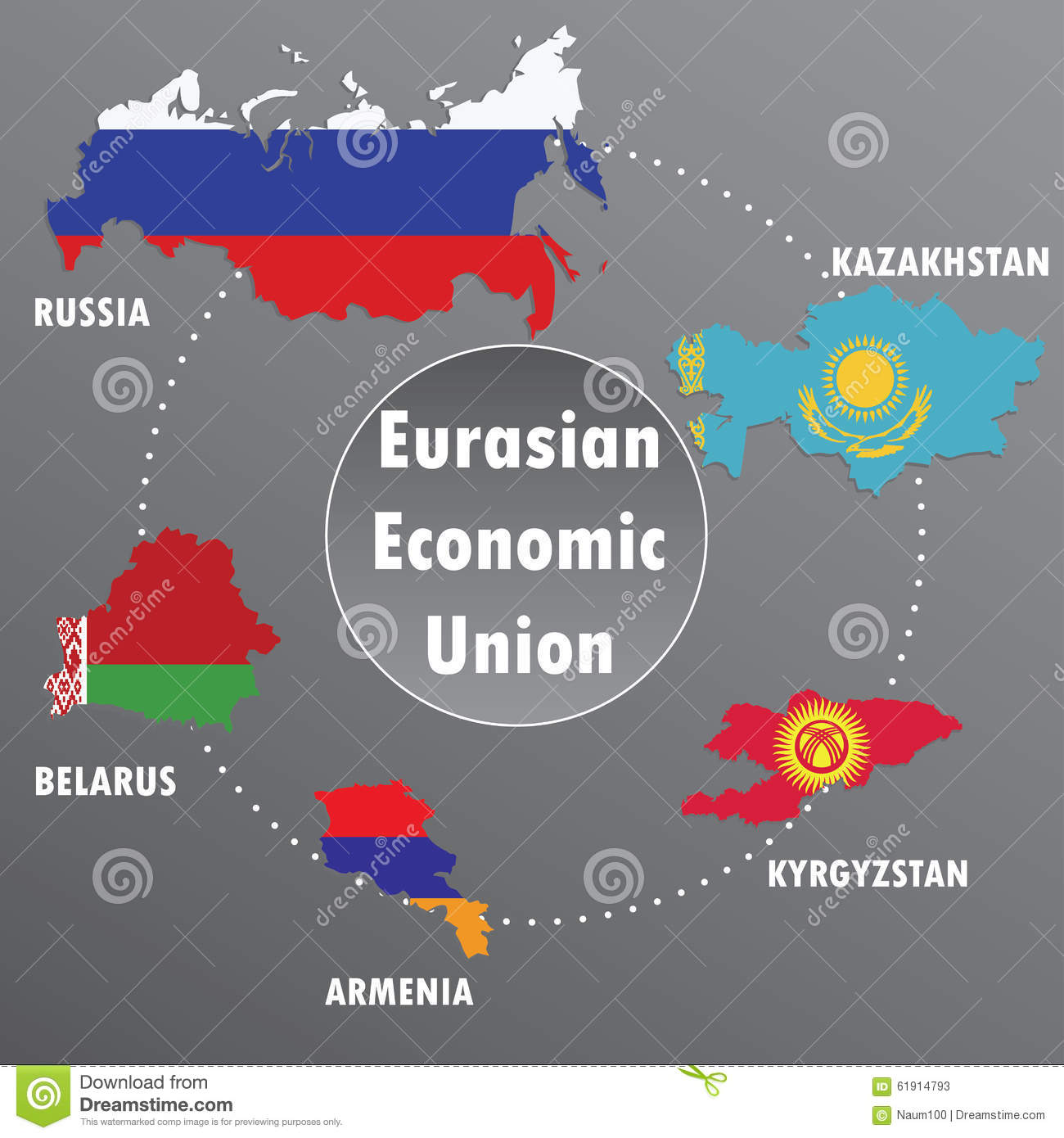 eurasian economic community From the cis to the eurasian economic community, to the customs union, the eurasian economic space, and then the eeu, russia, through the tactics of downsizing, integration of main bodies, and re-enlargement, has successfully promoted eurasian economic integration, bringing it to a new stage of development.