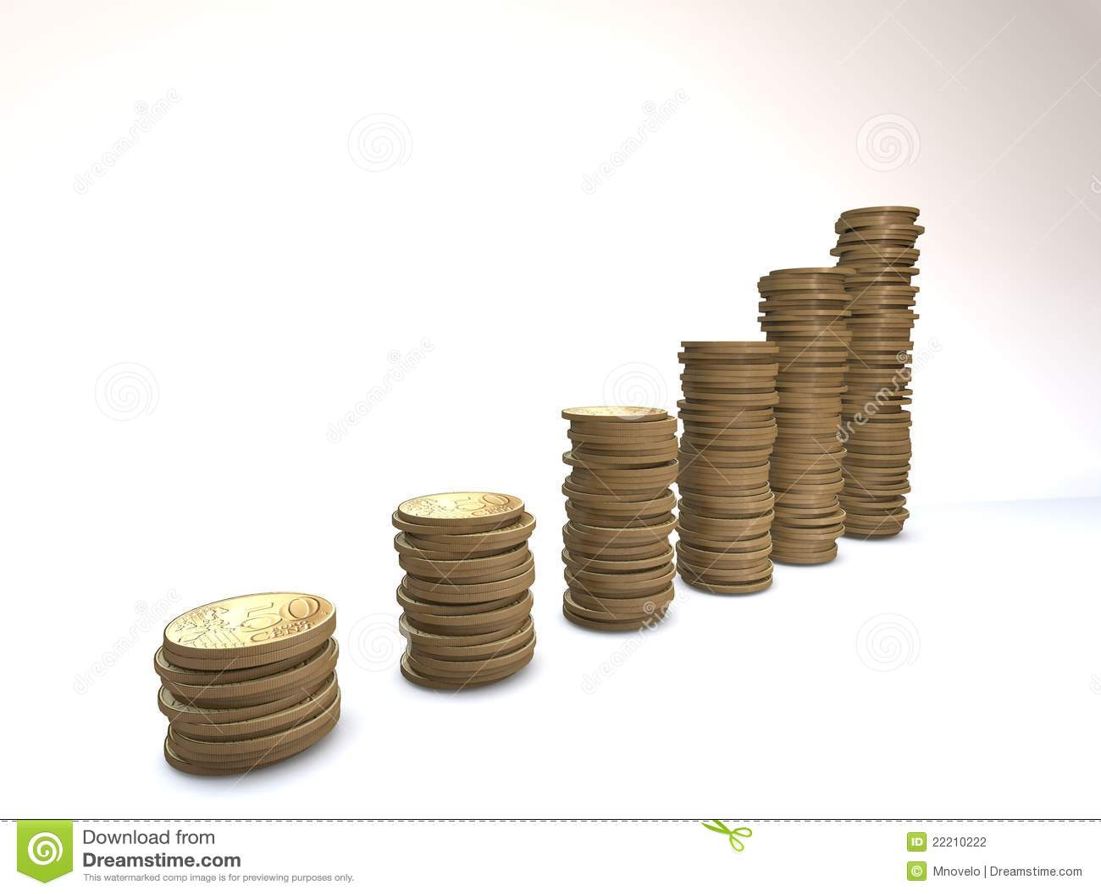 euro coin chart