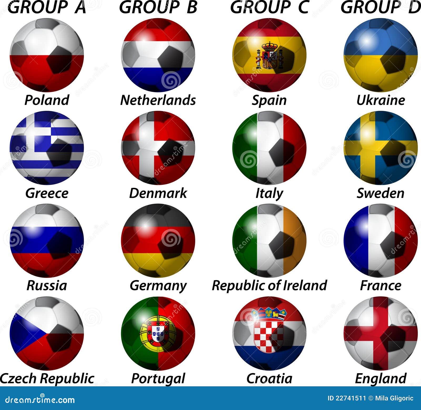 Euro de l UEFA 2012 groupes