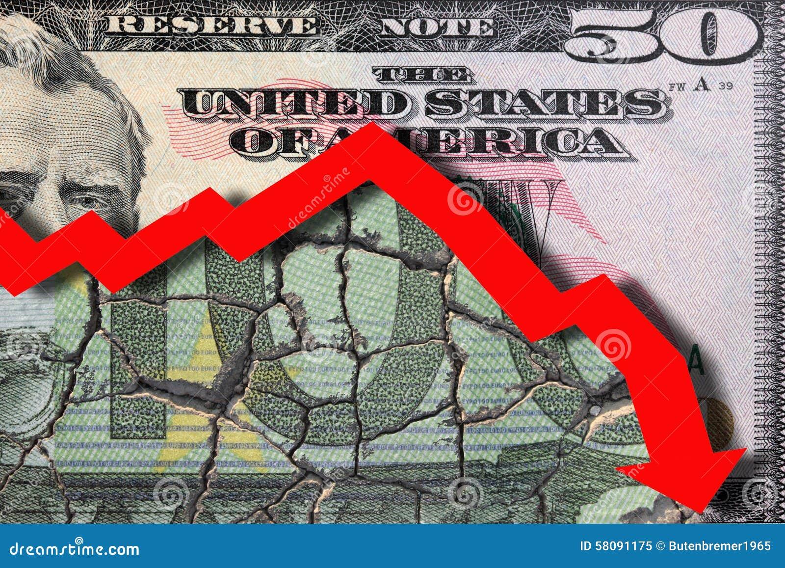 Euro dewaluacja