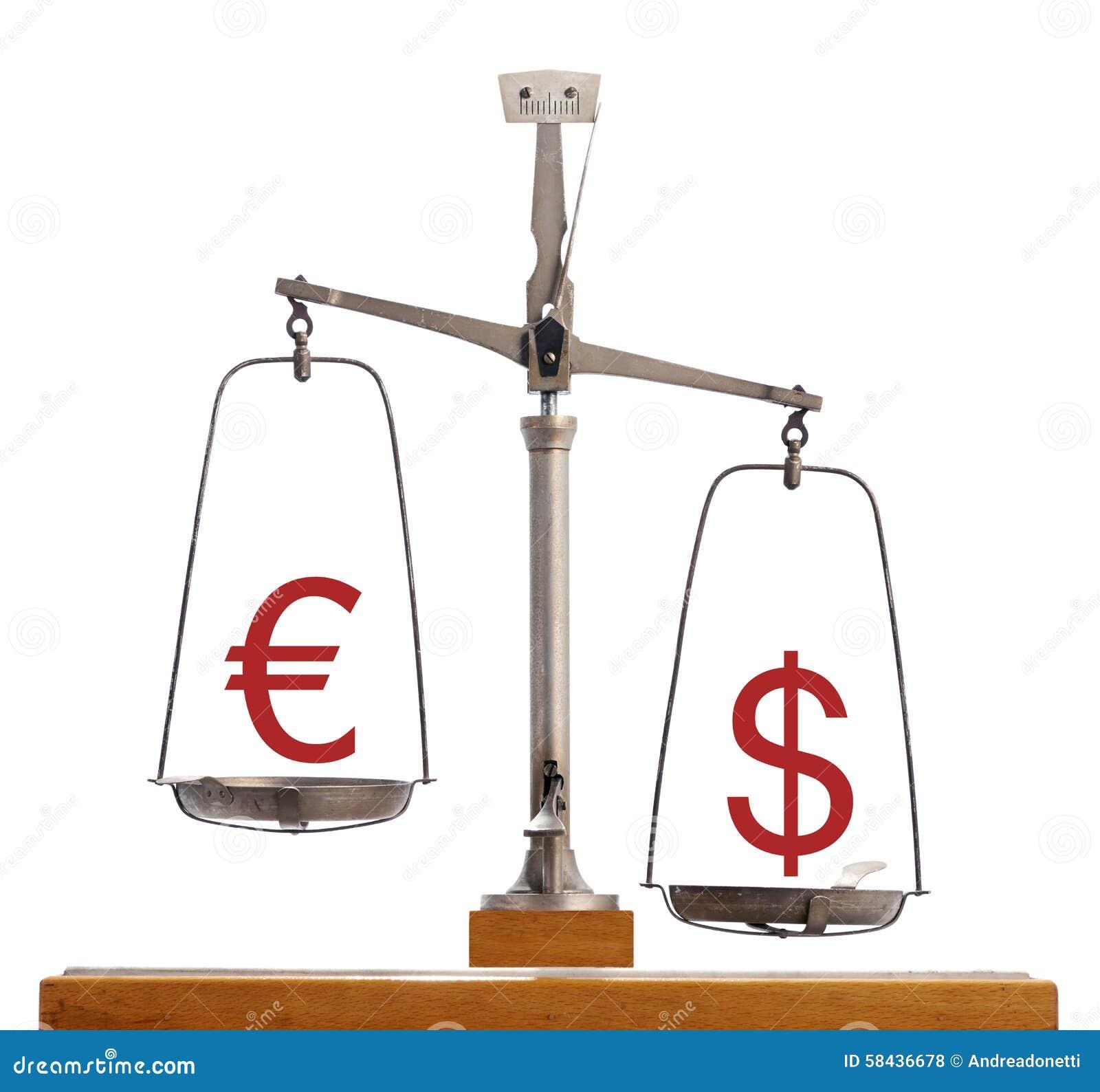 Euro Dollar Scale Dollar Strength Stock Photo Image Of Balance