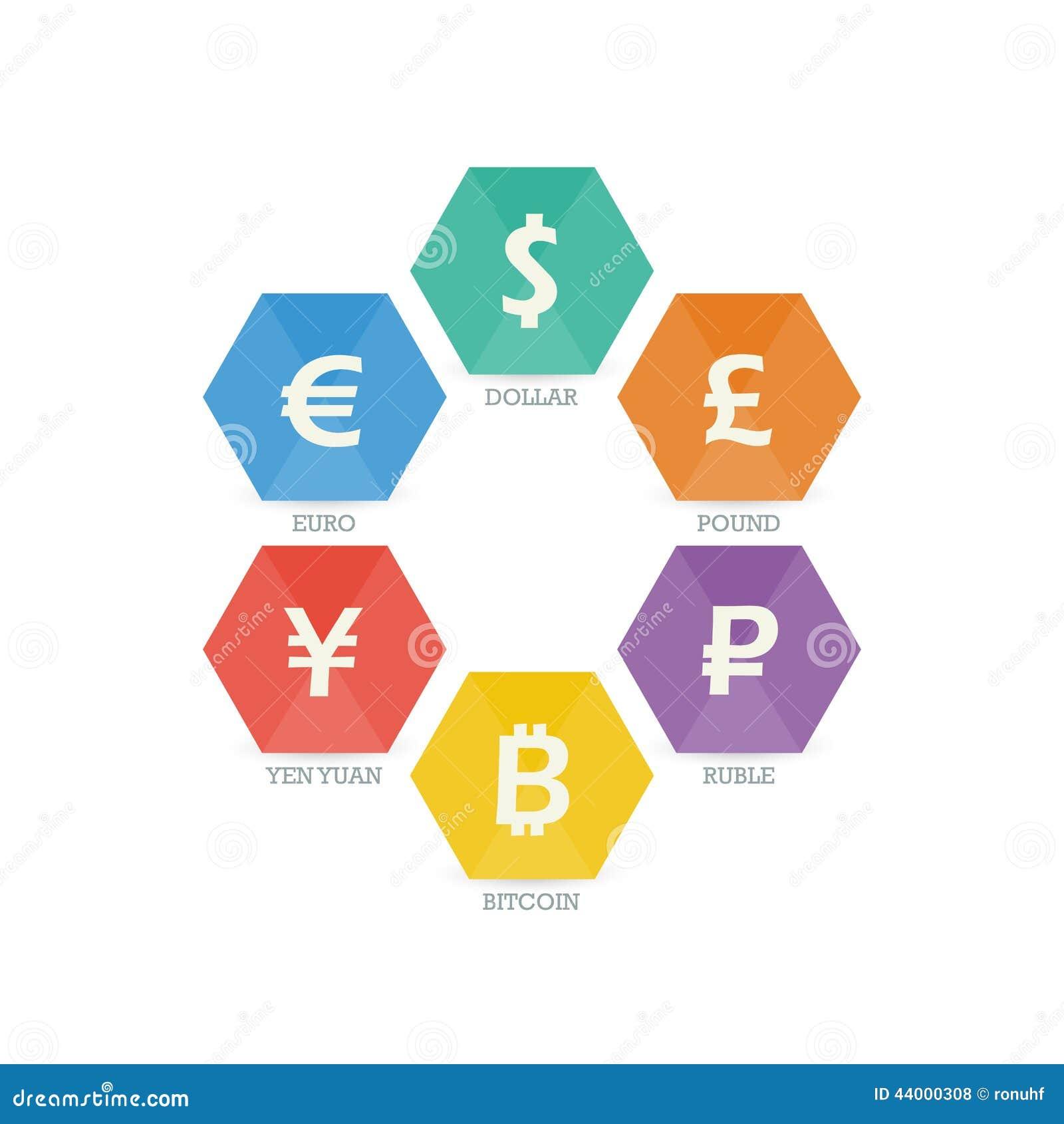 Euro dollar yen yuan bitcoin ruble pound mainstream currencies euro dollar yen yuan bitcoin ruble pound mainstream currencies symbols on shield sign biocorpaavc Image collections