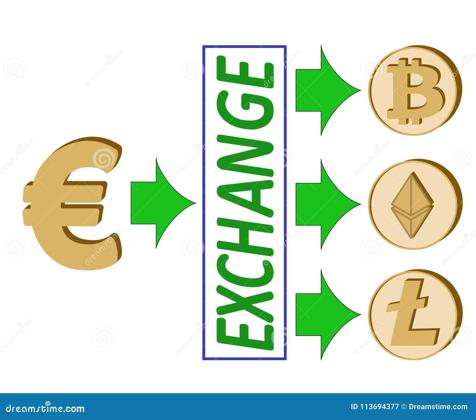 ethereum euro exchange