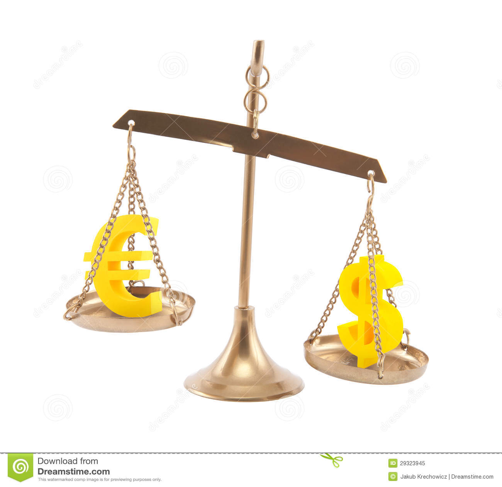 Euro i Dolarowi znaki na skala