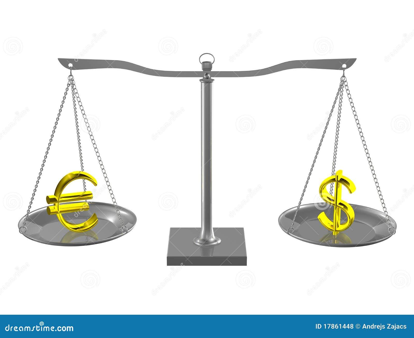 Euro und Dollar auf Schwerpunkt