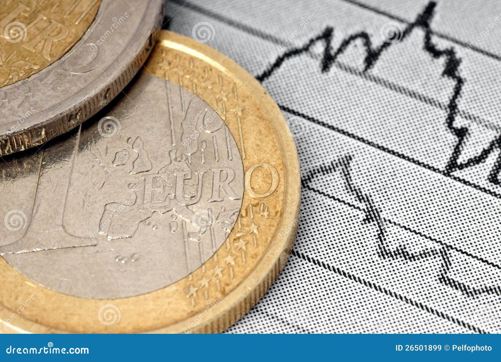 Euromynt och diagram.